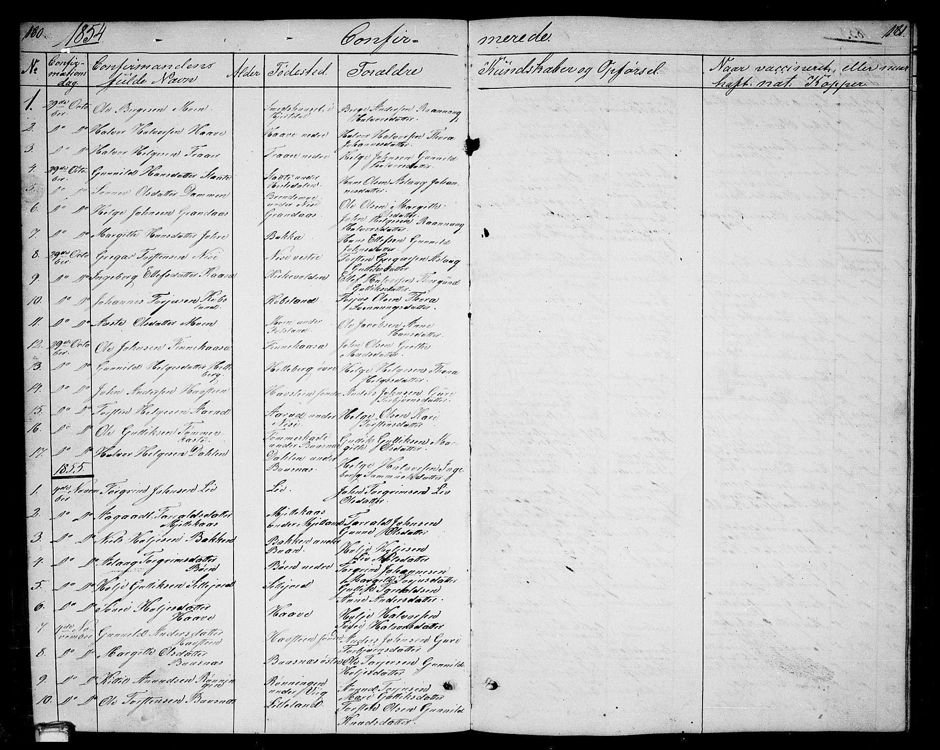 SAKO, Gransherad kirkebøker, G/Ga/L0002: Klokkerbok nr. I 2, 1854-1886, s. 180-181
