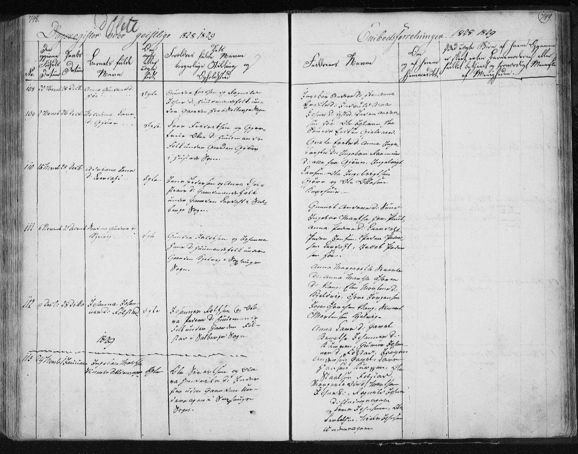 SAT, Ministerialprotokoller, klokkerbøker og fødselsregistre - Nord-Trøndelag, 730/L0276: Ministerialbok nr. 730A05, 1822-1830, s. 748-749