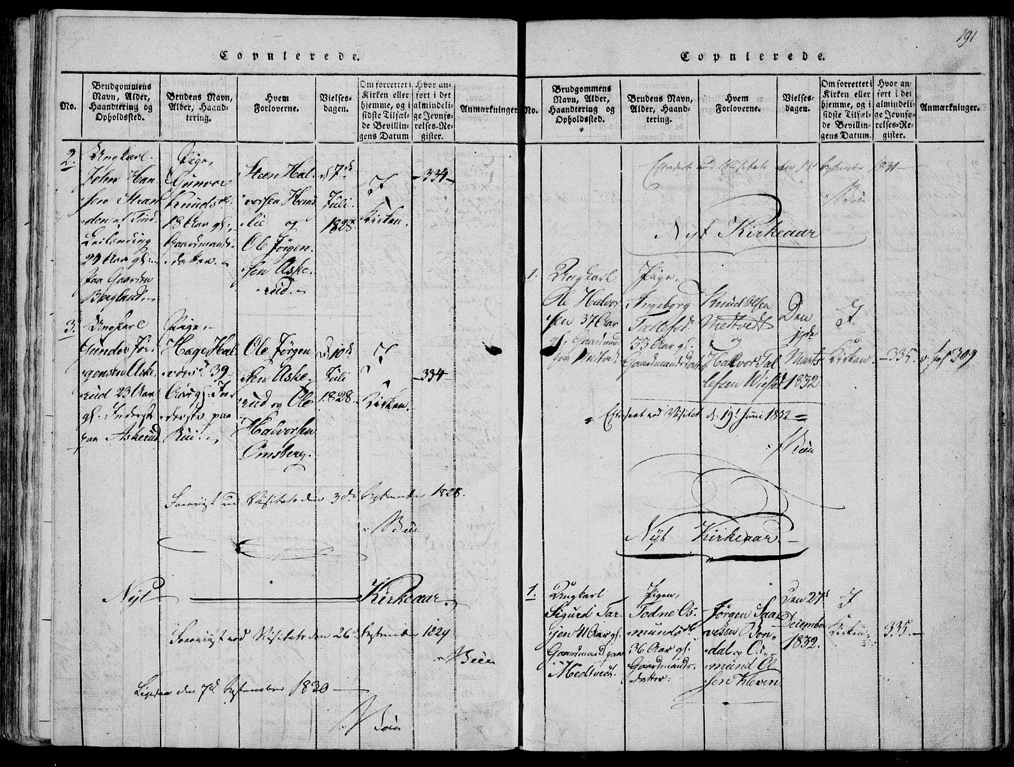 SAKO, Fyresdal kirkebøker, F/Fa/L0004: Ministerialbok nr. I 4, 1815-1854, s. 191