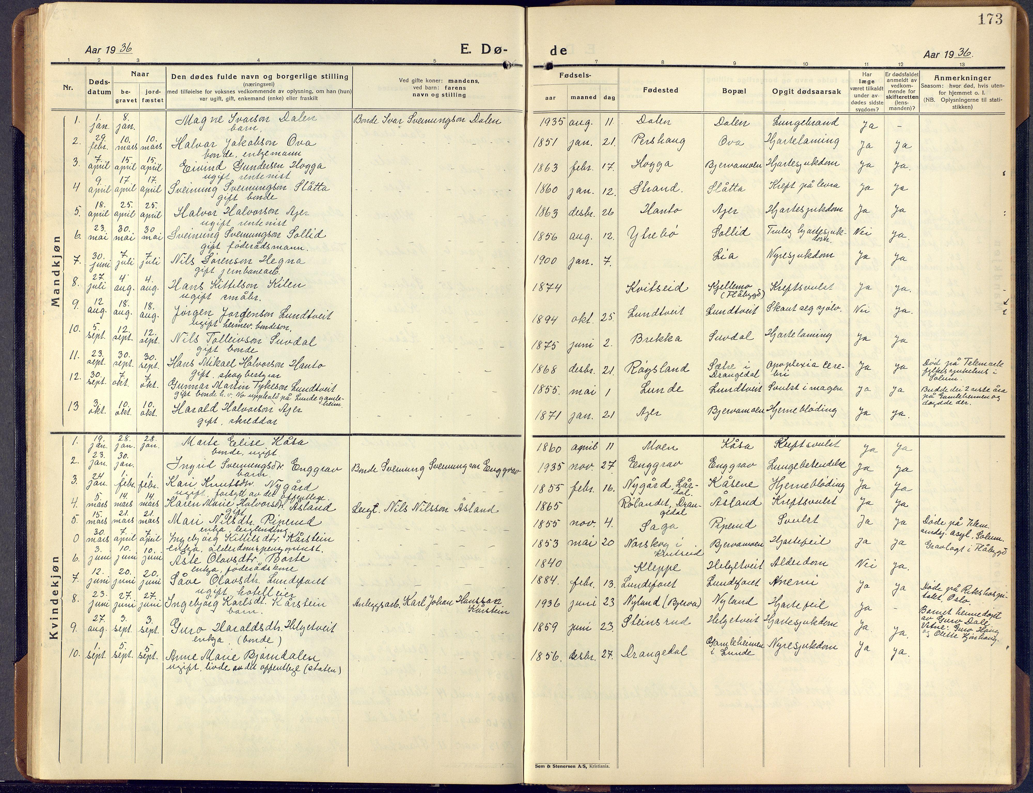 SAKO, Lunde kirkebøker, F/Fa/L0006: Ministerialbok nr. I 6, 1922-1940, s. 173
