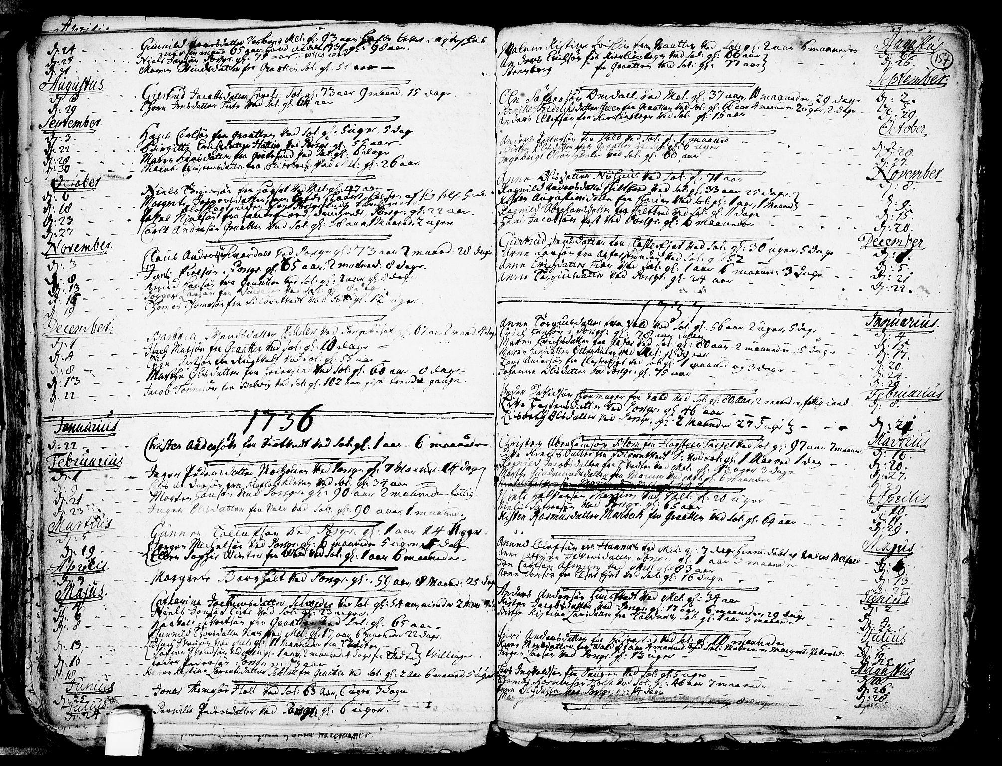 SAKO, Solum kirkebøker, F/Fa/L0002: Ministerialbok nr. I 2, 1713-1761, s. 157