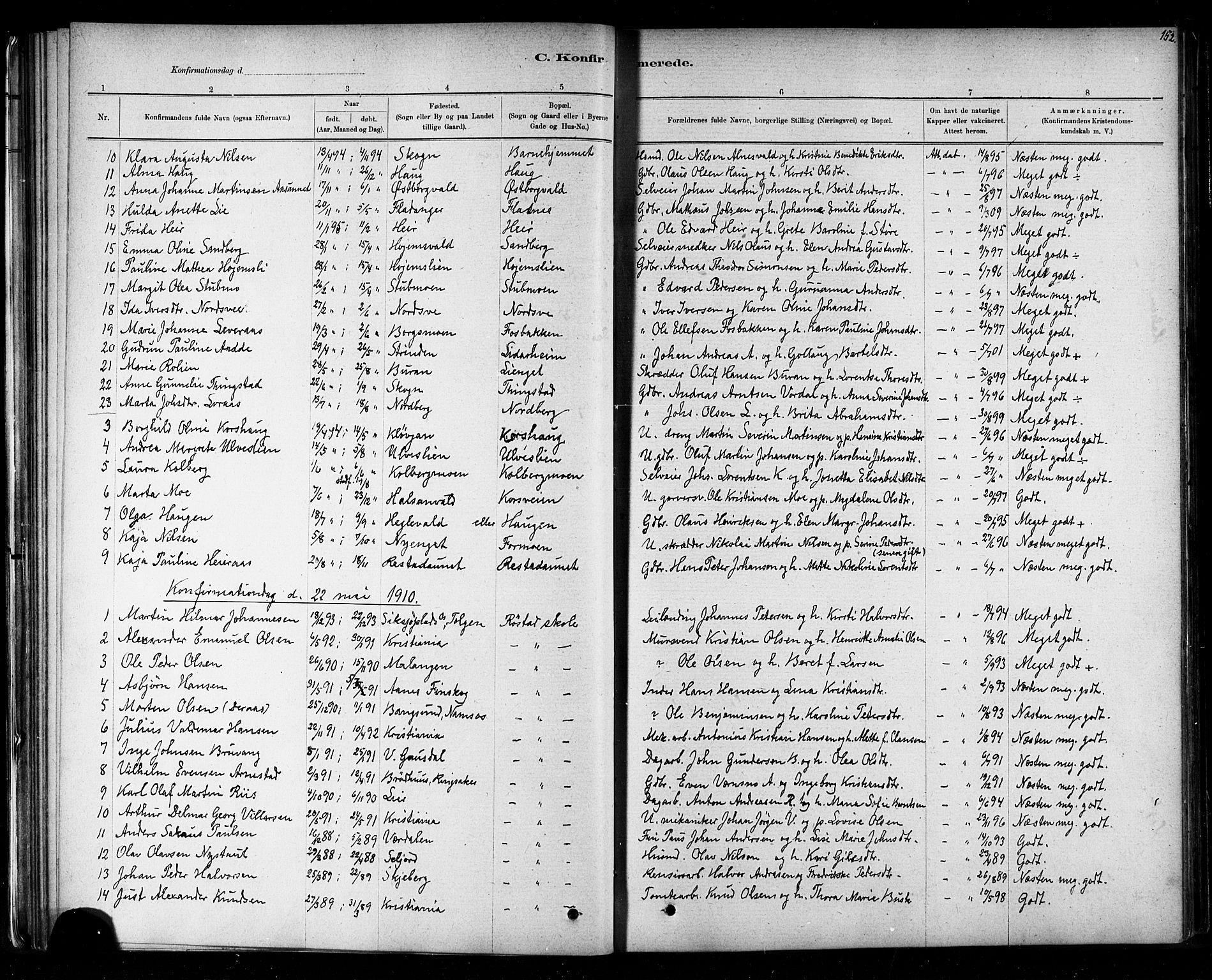 SAT, Ministerialprotokoller, klokkerbøker og fødselsregistre - Nord-Trøndelag, 721/L0208: Klokkerbok nr. 721C01, 1880-1917, s. 152
