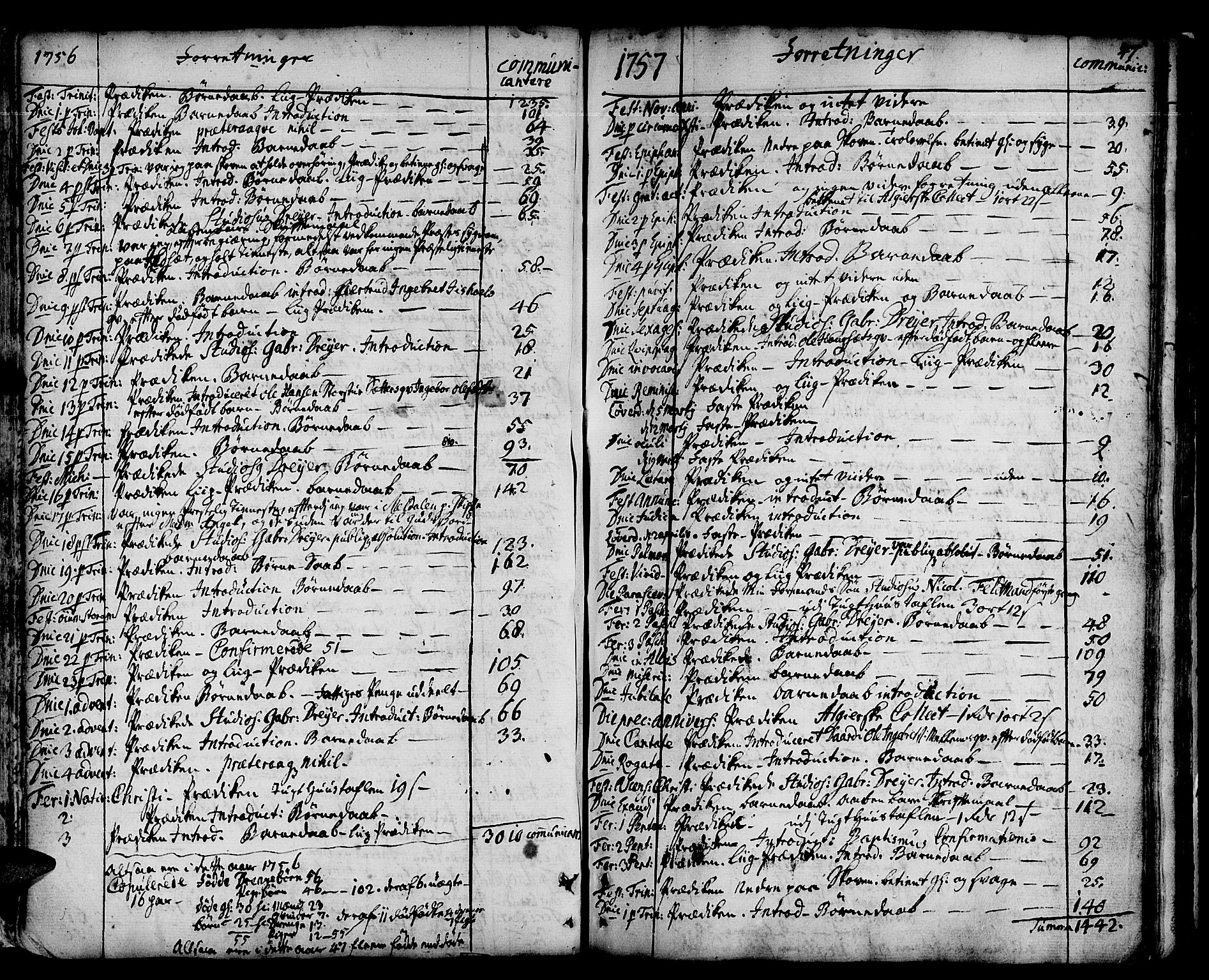 SAT, Ministerialprotokoller, klokkerbøker og fødselsregistre - Sør-Trøndelag, 678/L0891: Ministerialbok nr. 678A01, 1739-1780, s. 47