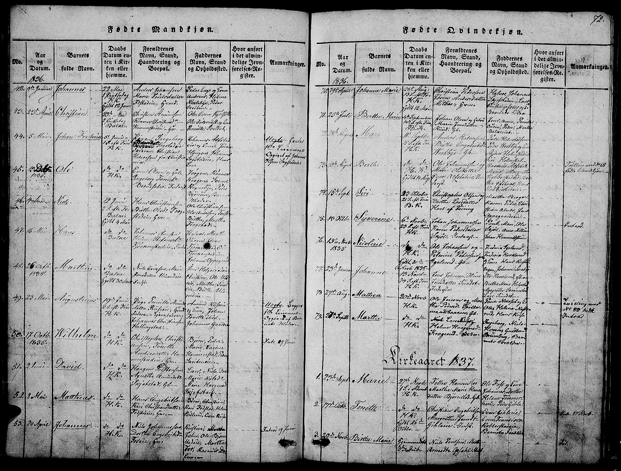 SAH, Østre Toten prestekontor, Klokkerbok nr. 1, 1827-1839, s. 72