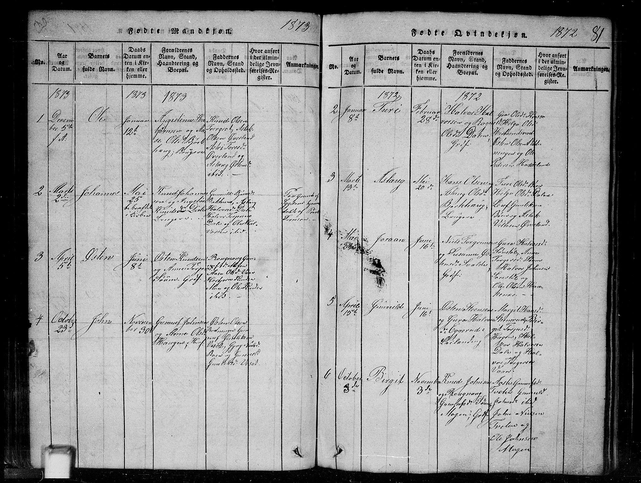 SAKO, Tinn kirkebøker, G/Gc/L0001: Klokkerbok nr. III 1, 1815-1879, s. 81