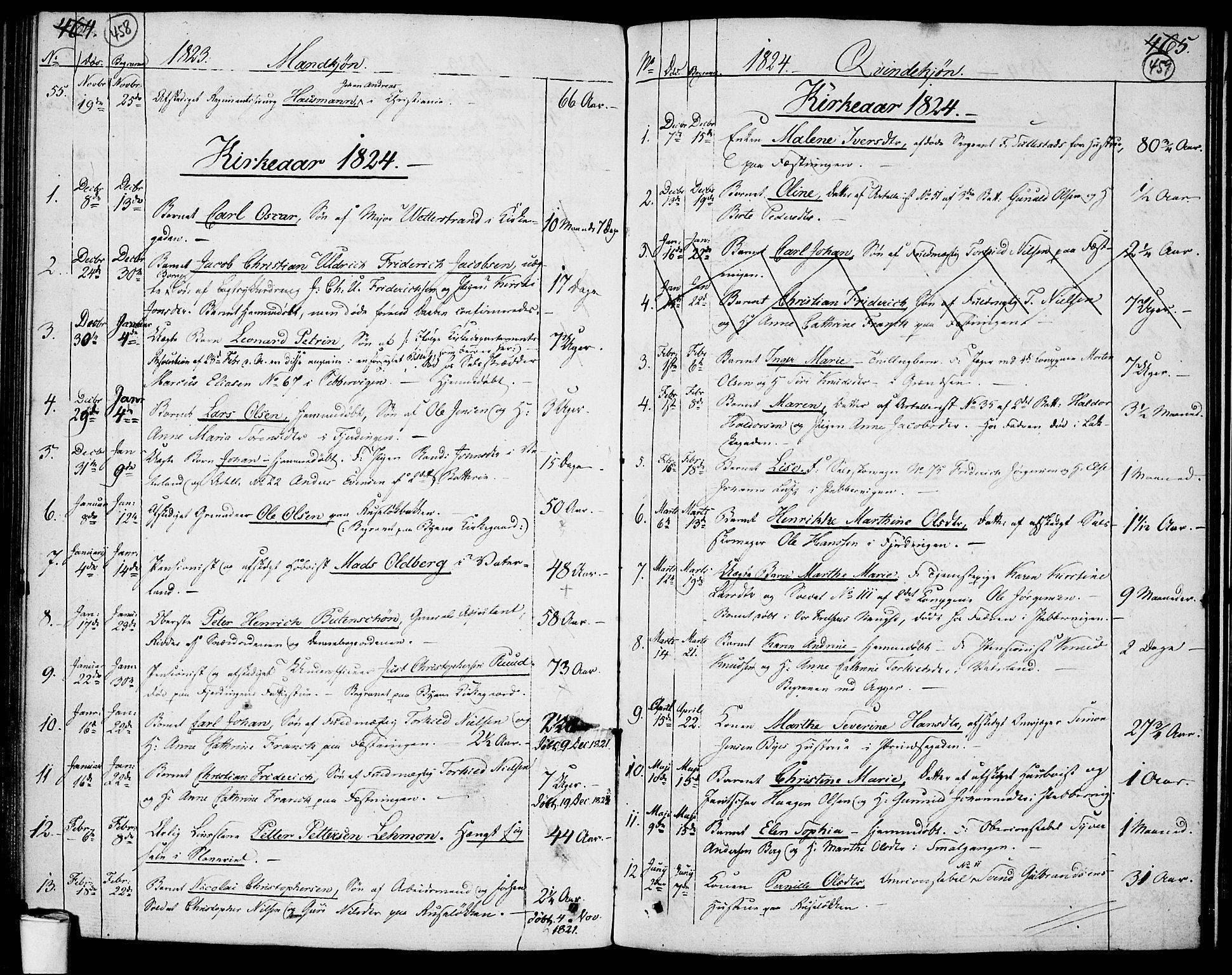 SAO, Garnisonsmenigheten Kirkebøker, F/Fa/L0004: Ministerialbok nr. 4, 1820-1828, s. 458-459