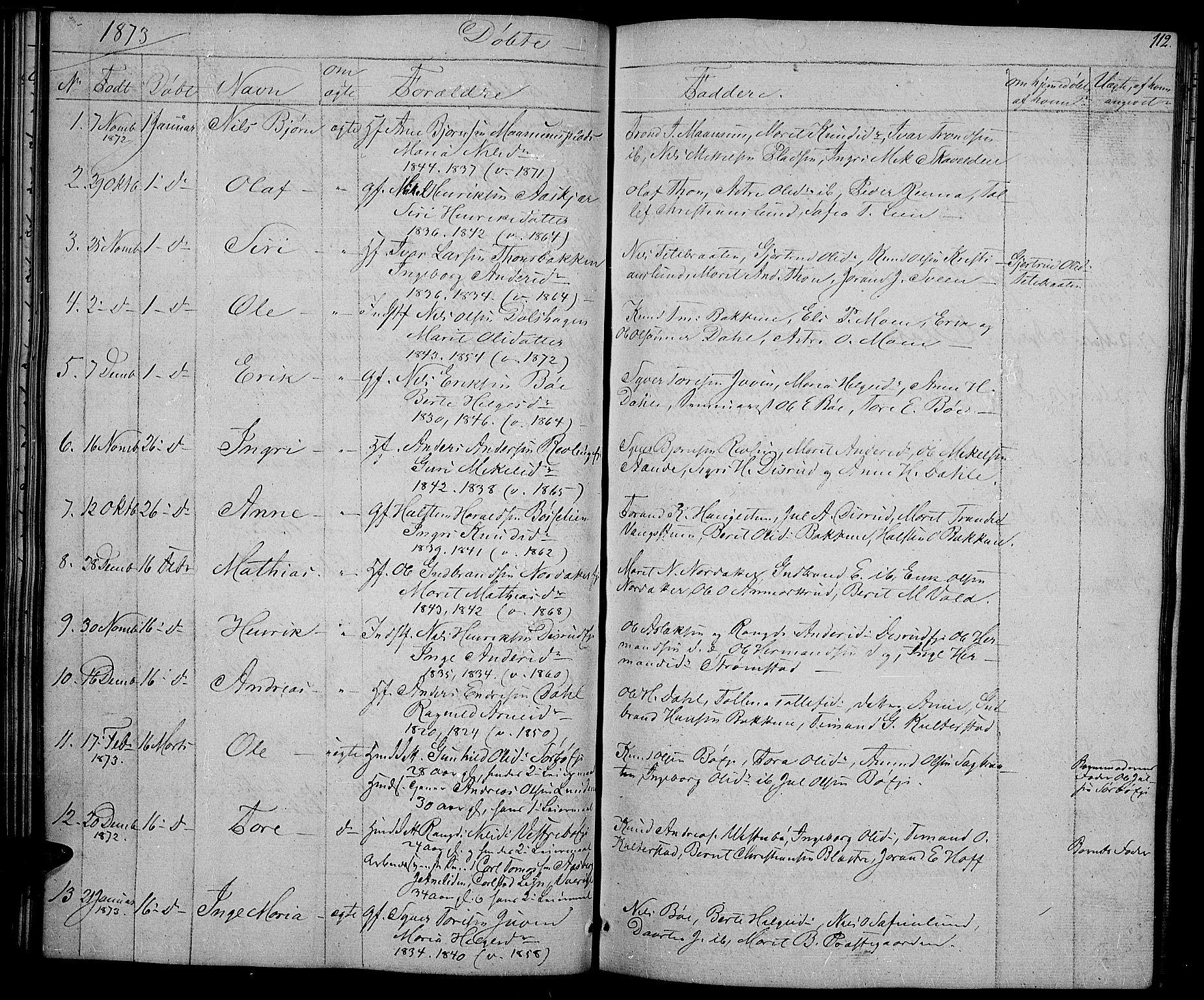 SAH, Nord-Aurdal prestekontor, Klokkerbok nr. 2, 1842-1877, s. 112