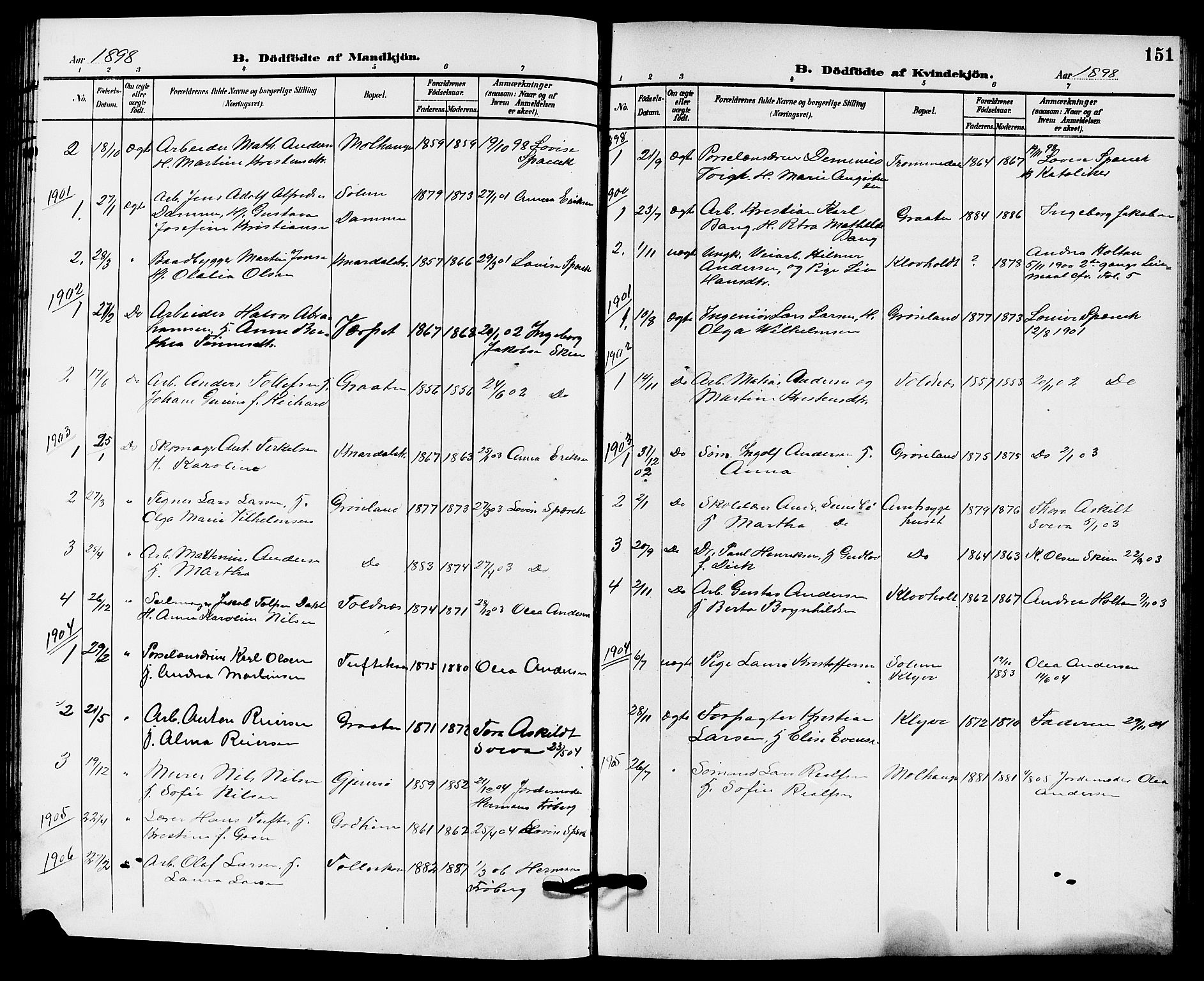 SAKO, Solum kirkebøker, G/Ga/L0008: Klokkerbok nr. I 8, 1898-1909, s. 151
