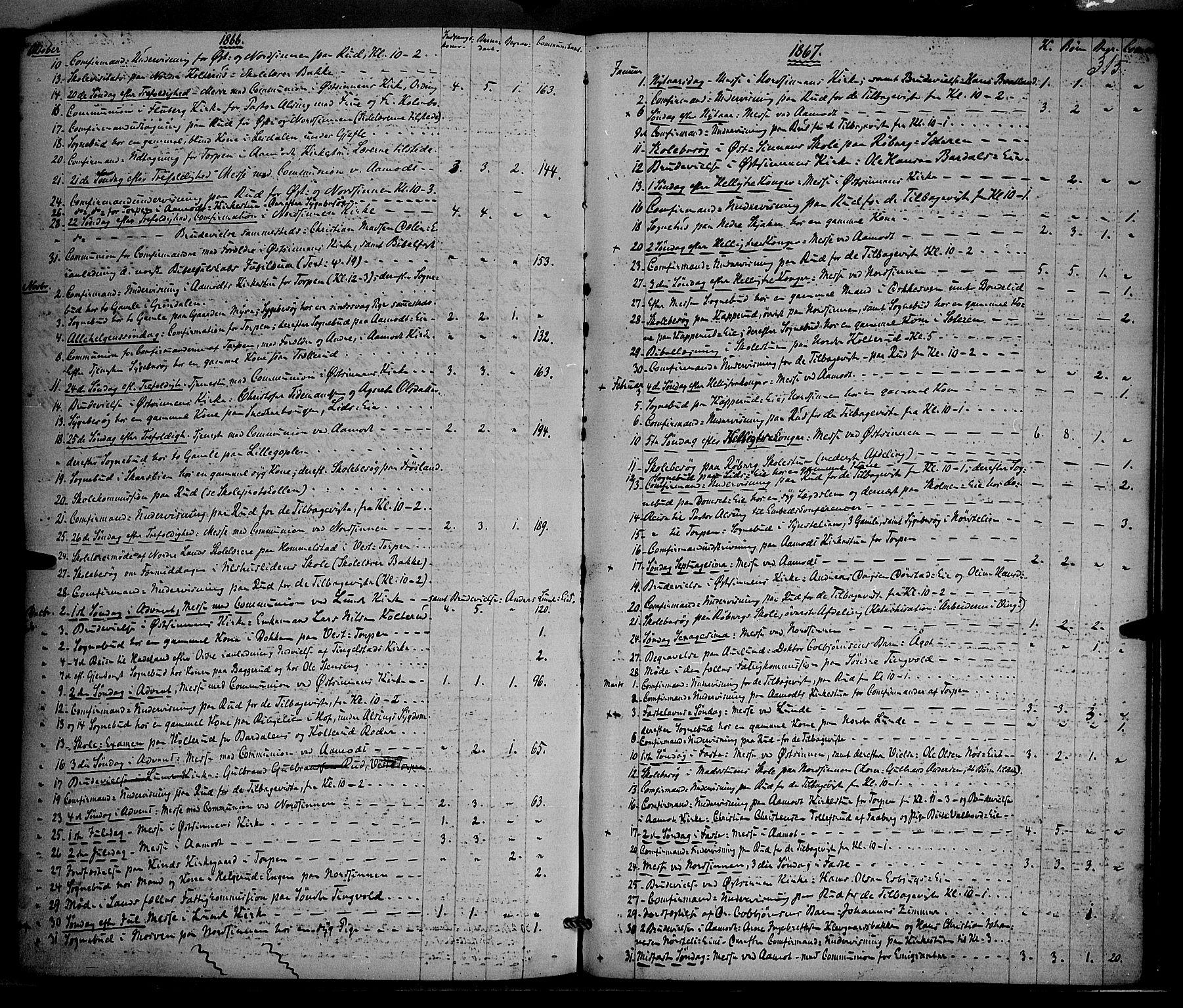 SAH, Nordre Land prestekontor, Ministerialbok nr. 1, 1860-1871, s. 315
