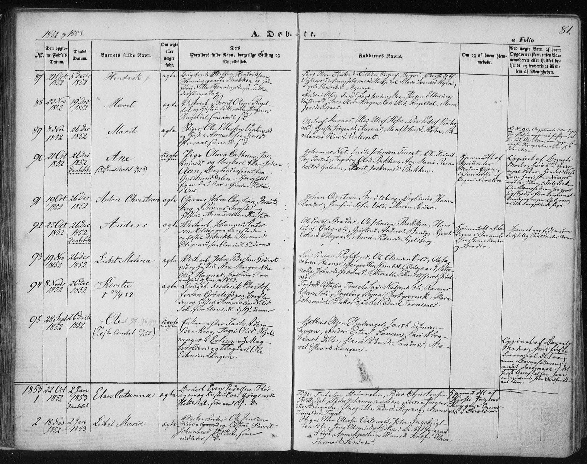 SAT, Ministerialprotokoller, klokkerbøker og fødselsregistre - Sør-Trøndelag, 681/L0931: Ministerialbok nr. 681A09, 1845-1859, s. 81