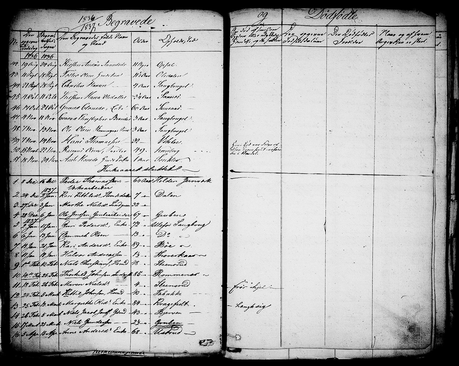 SAKO, Holla kirkebøker, F/Fa/L0004: Ministerialbok nr. 4, 1830-1848, s. 370