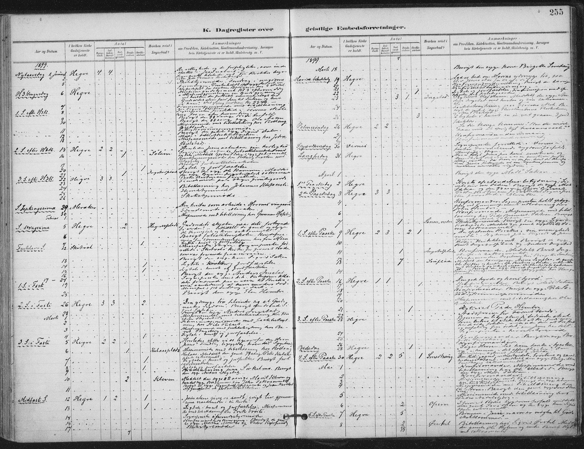 SAT, Ministerialprotokoller, klokkerbøker og fødselsregistre - Nord-Trøndelag, 703/L0031: Ministerialbok nr. 703A04, 1893-1914, s. 255