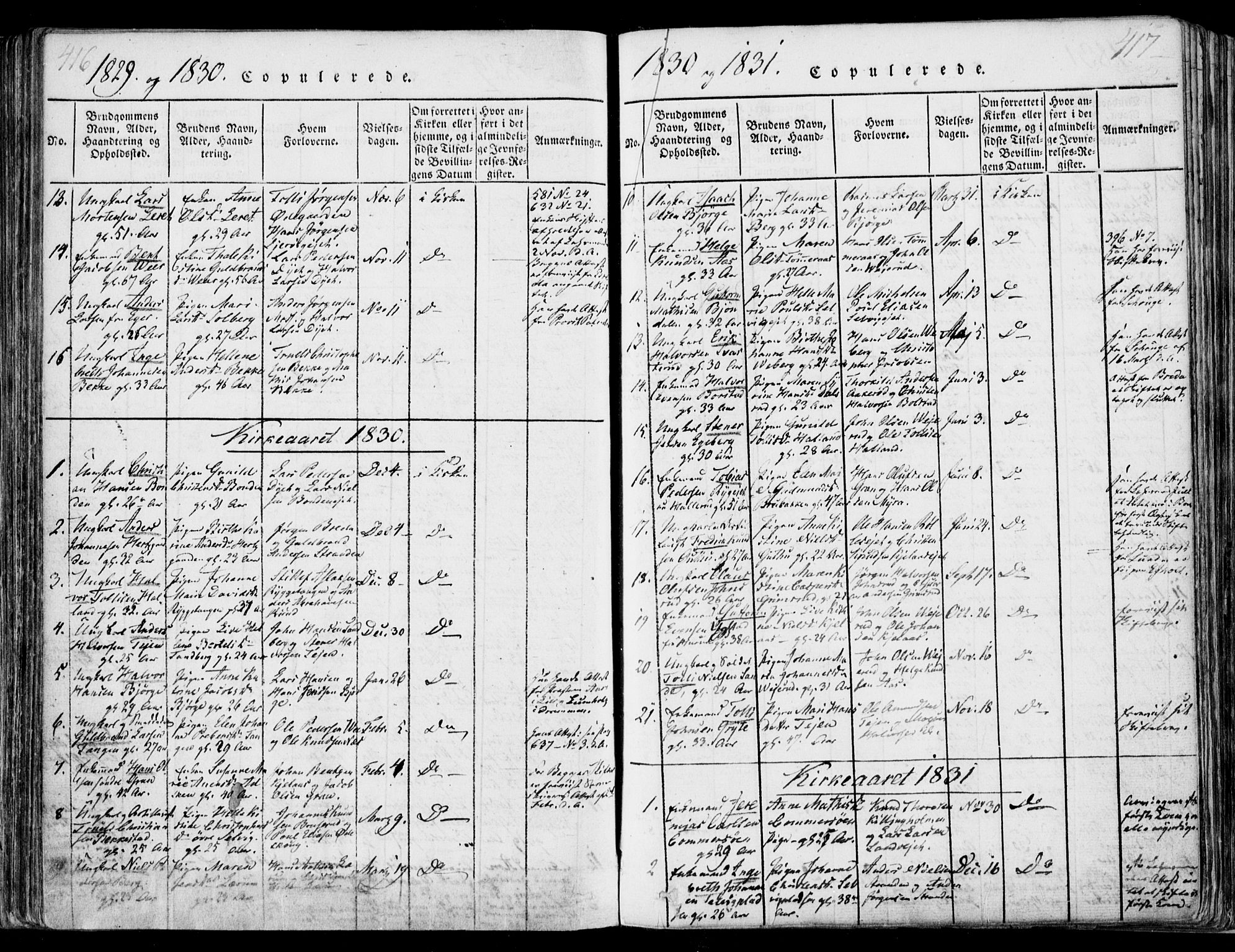 SAKO, Sande Kirkebøker, F/Fa/L0003: Ministerialbok nr. 3, 1814-1847, s. 416-417