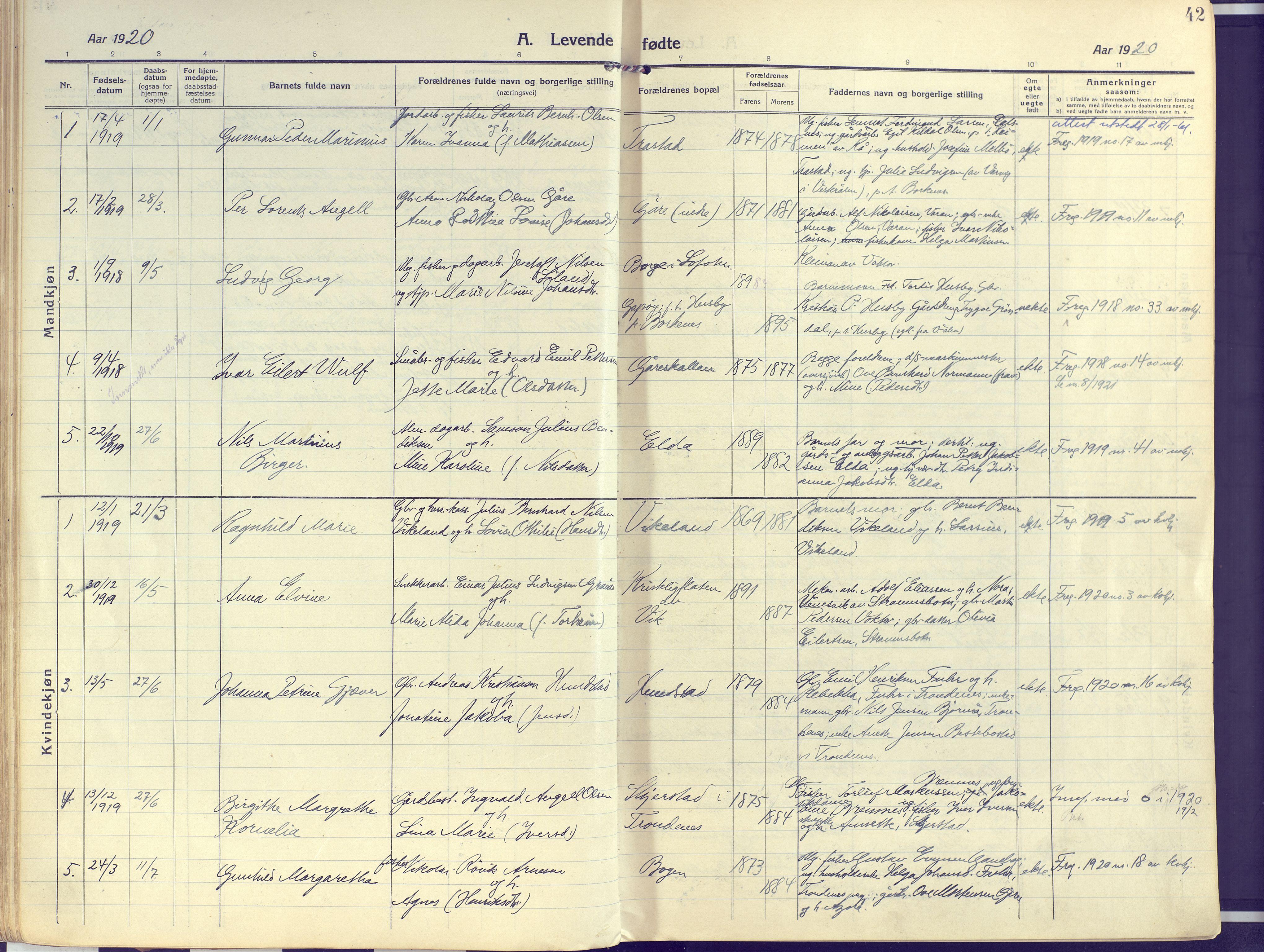 SATØ, Kvæfjord sokneprestkontor, G/Ga/Gaa/L0007kirke: Ministerialbok nr. 7, 1915-1931, s. 42