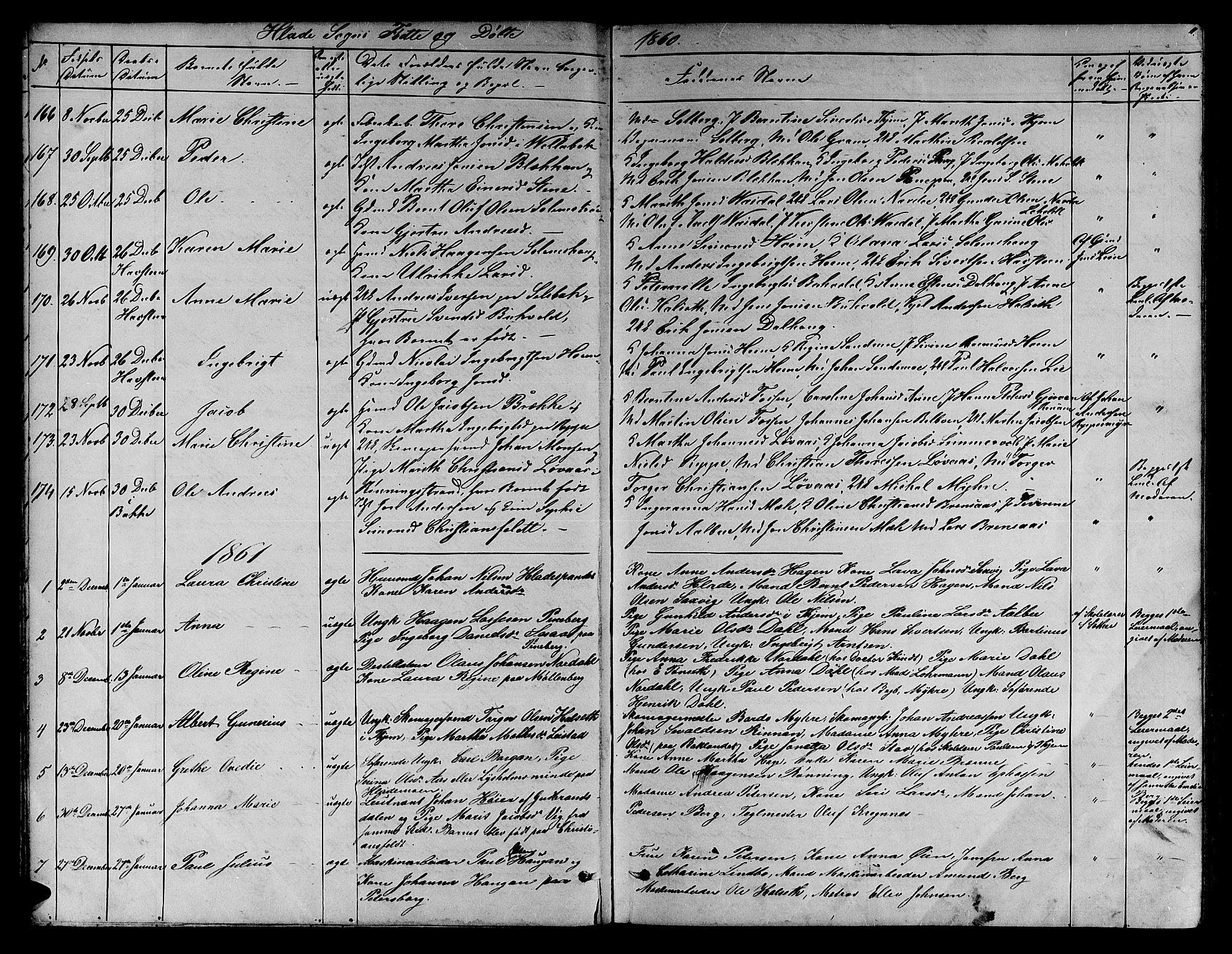 SAT, Ministerialprotokoller, klokkerbøker og fødselsregistre - Sør-Trøndelag, 606/L0311: Klokkerbok nr. 606C07, 1860-1877, s. 11