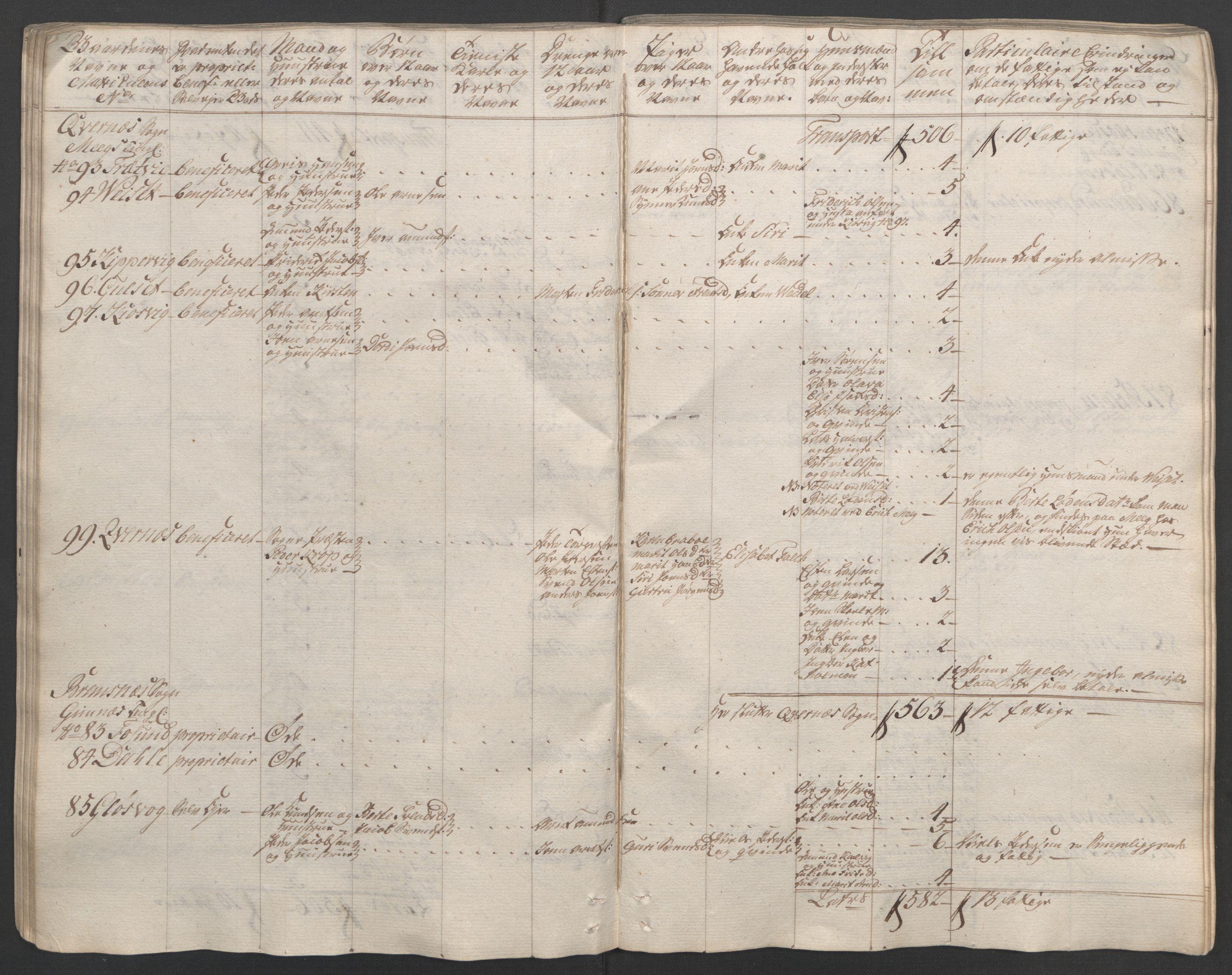 RA, Rentekammeret inntil 1814, Reviderte regnskaper, Fogderegnskap, R56/L3841: Ekstraskatten Nordmøre, 1762-1763, s. 59