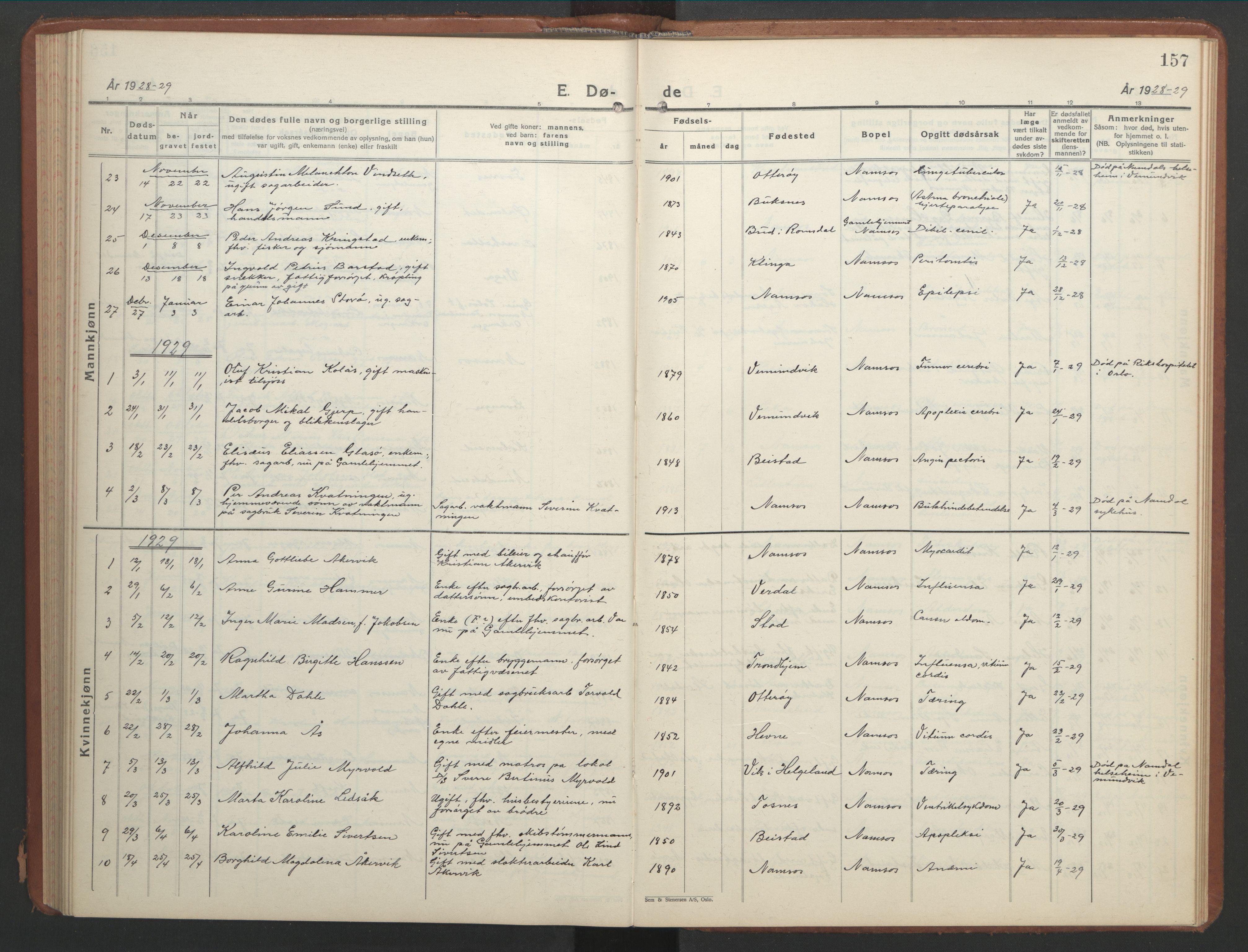 SAT, Ministerialprotokoller, klokkerbøker og fødselsregistre - Nord-Trøndelag, 768/L0583: Klokkerbok nr. 768C01, 1928-1953, s. 157