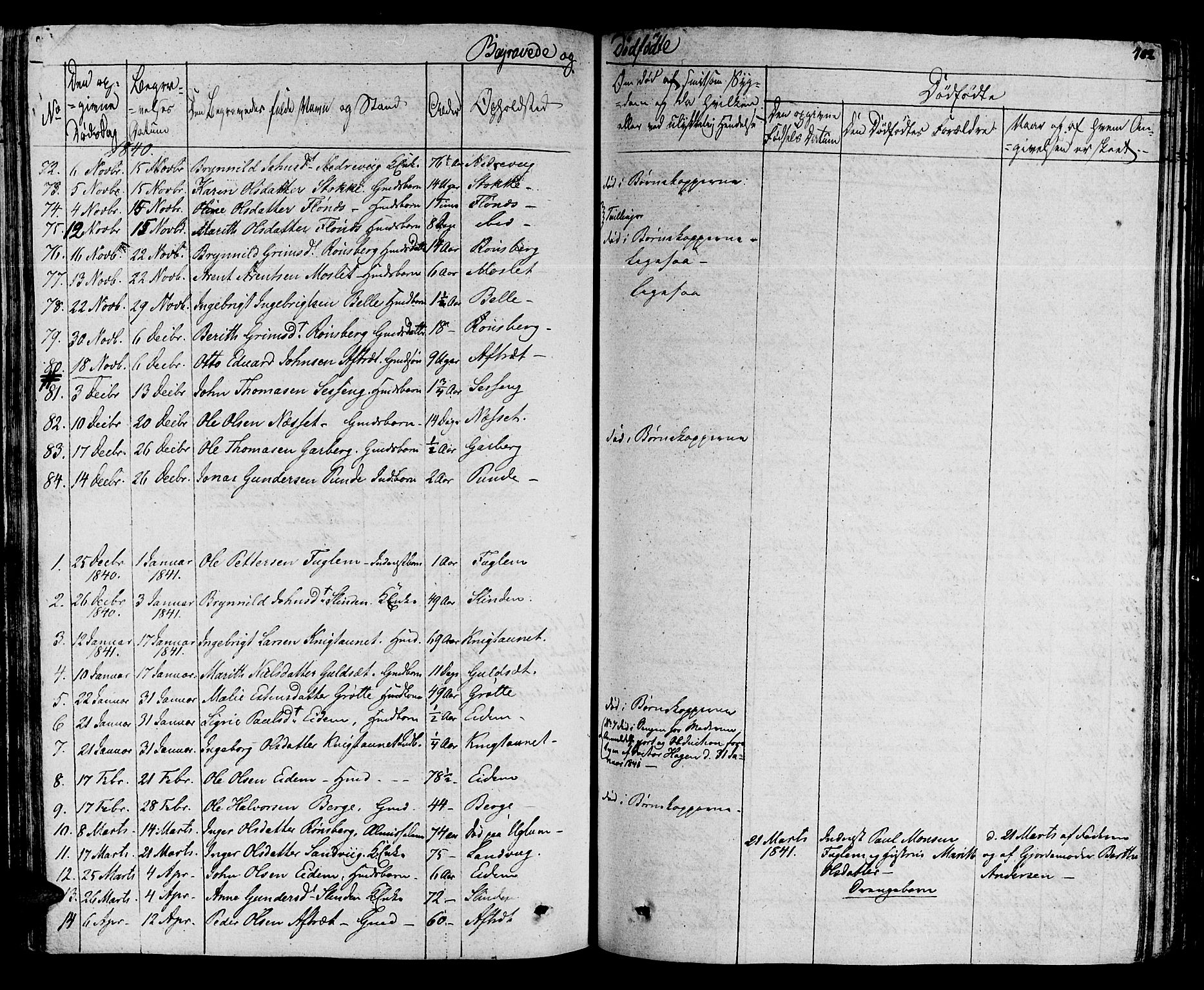 SAT, Ministerialprotokoller, klokkerbøker og fødselsregistre - Sør-Trøndelag, 695/L1143: Ministerialbok nr. 695A05 /1, 1824-1842, s. 402