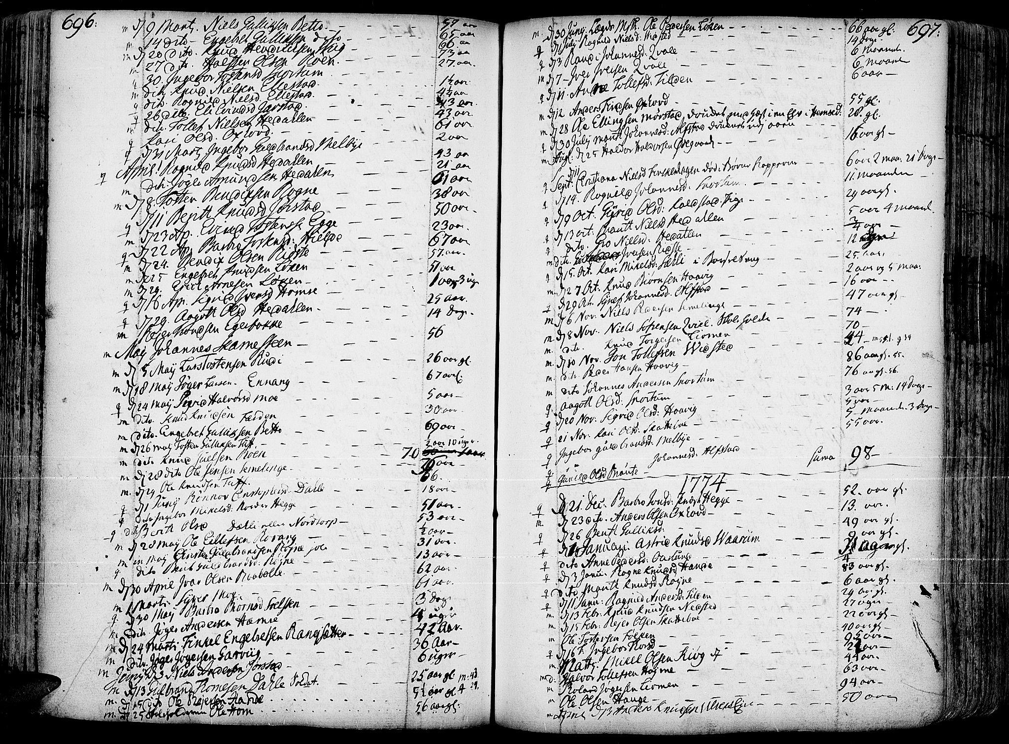 SAH, Slidre prestekontor, Ministerialbok nr. 1, 1724-1814, s. 696-697