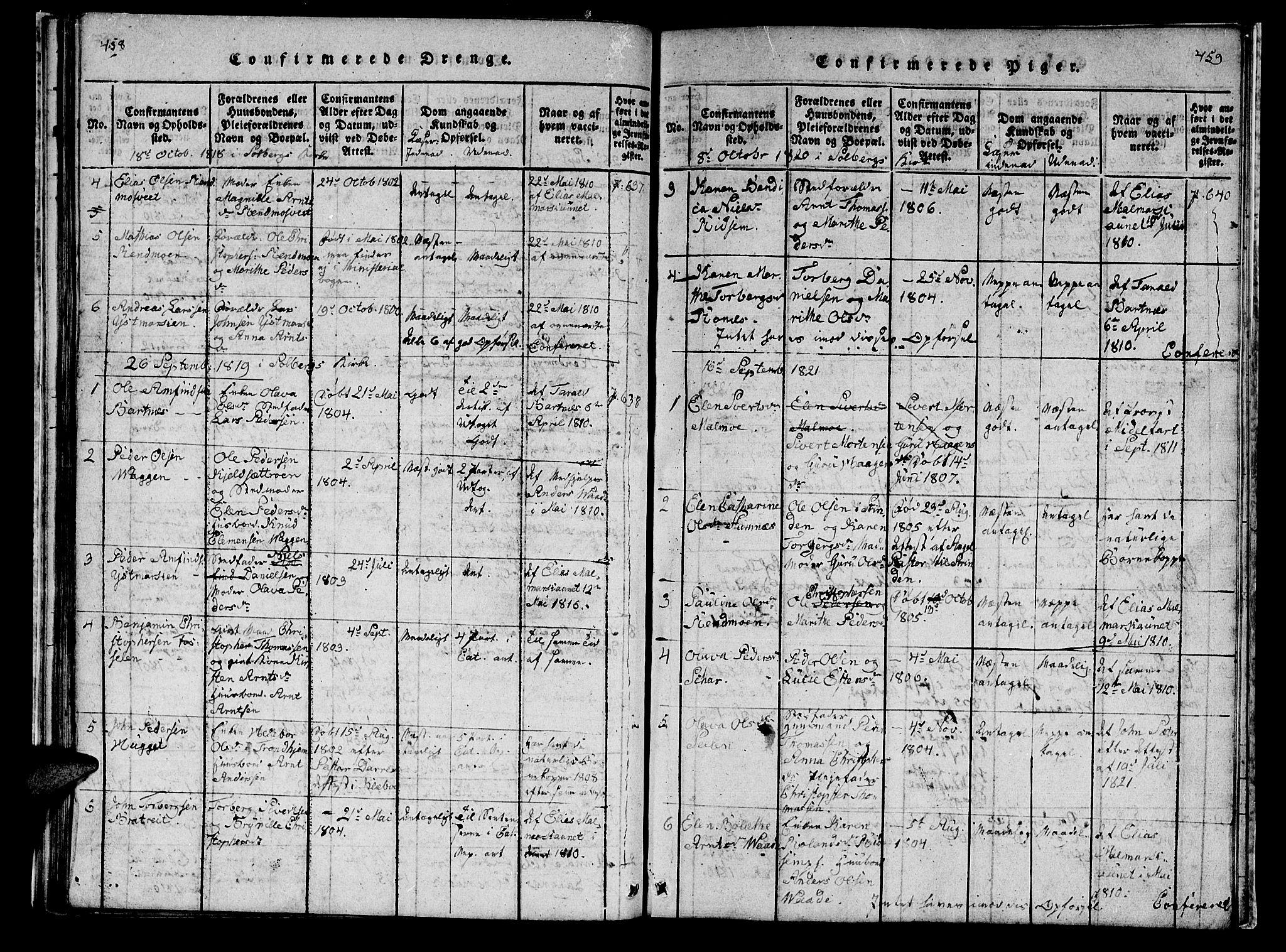 SAT, Ministerialprotokoller, klokkerbøker og fødselsregistre - Nord-Trøndelag, 745/L0433: Klokkerbok nr. 745C02, 1817-1825, s. 458-459