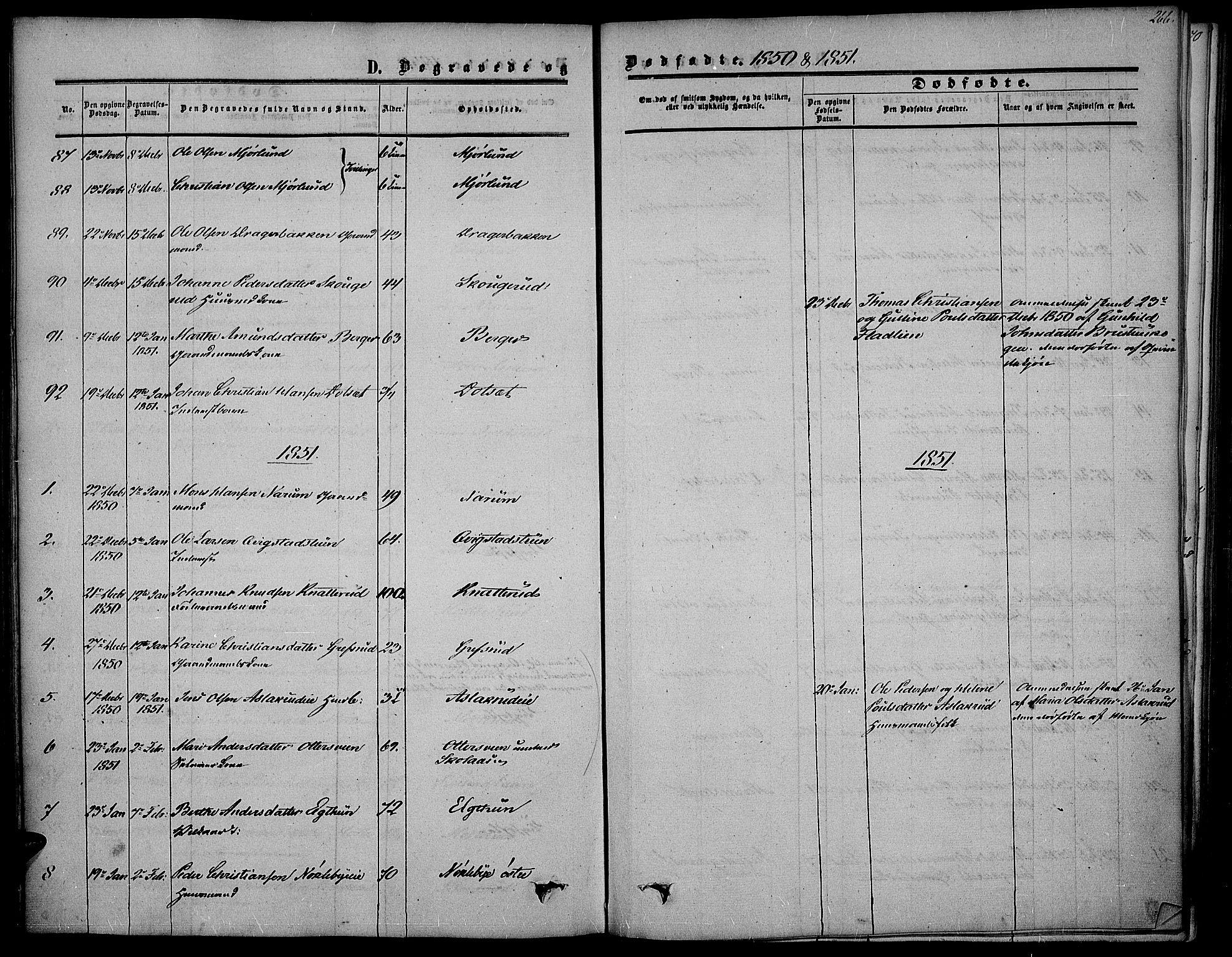 SAH, Vestre Toten prestekontor, Ministerialbok nr. 5, 1850-1855, s. 266