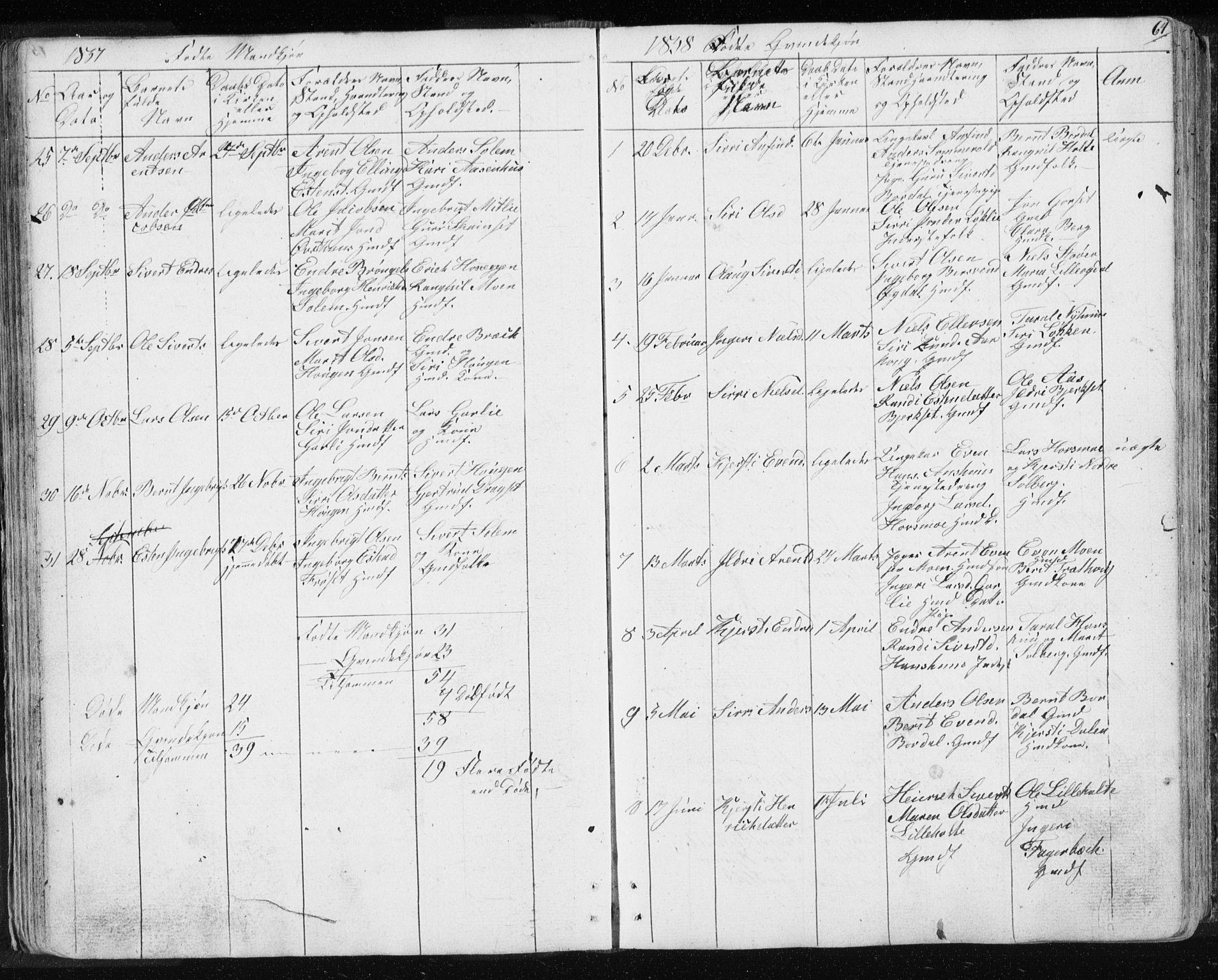 SAT, Ministerialprotokoller, klokkerbøker og fødselsregistre - Sør-Trøndelag, 689/L1043: Klokkerbok nr. 689C02, 1816-1892, s. 64