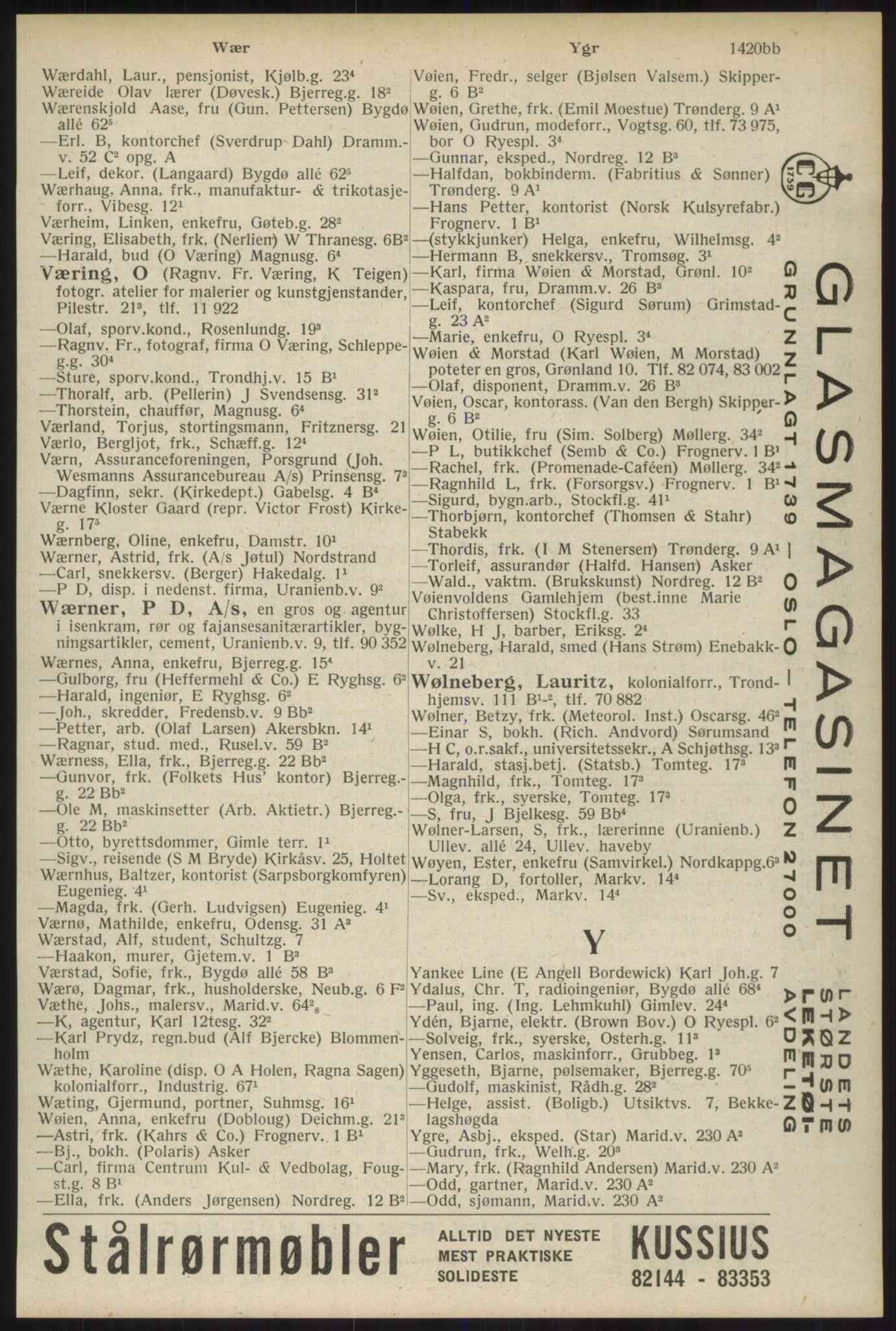RA, Oslo adressebok (publikasjon)*, 1934, s. 1420