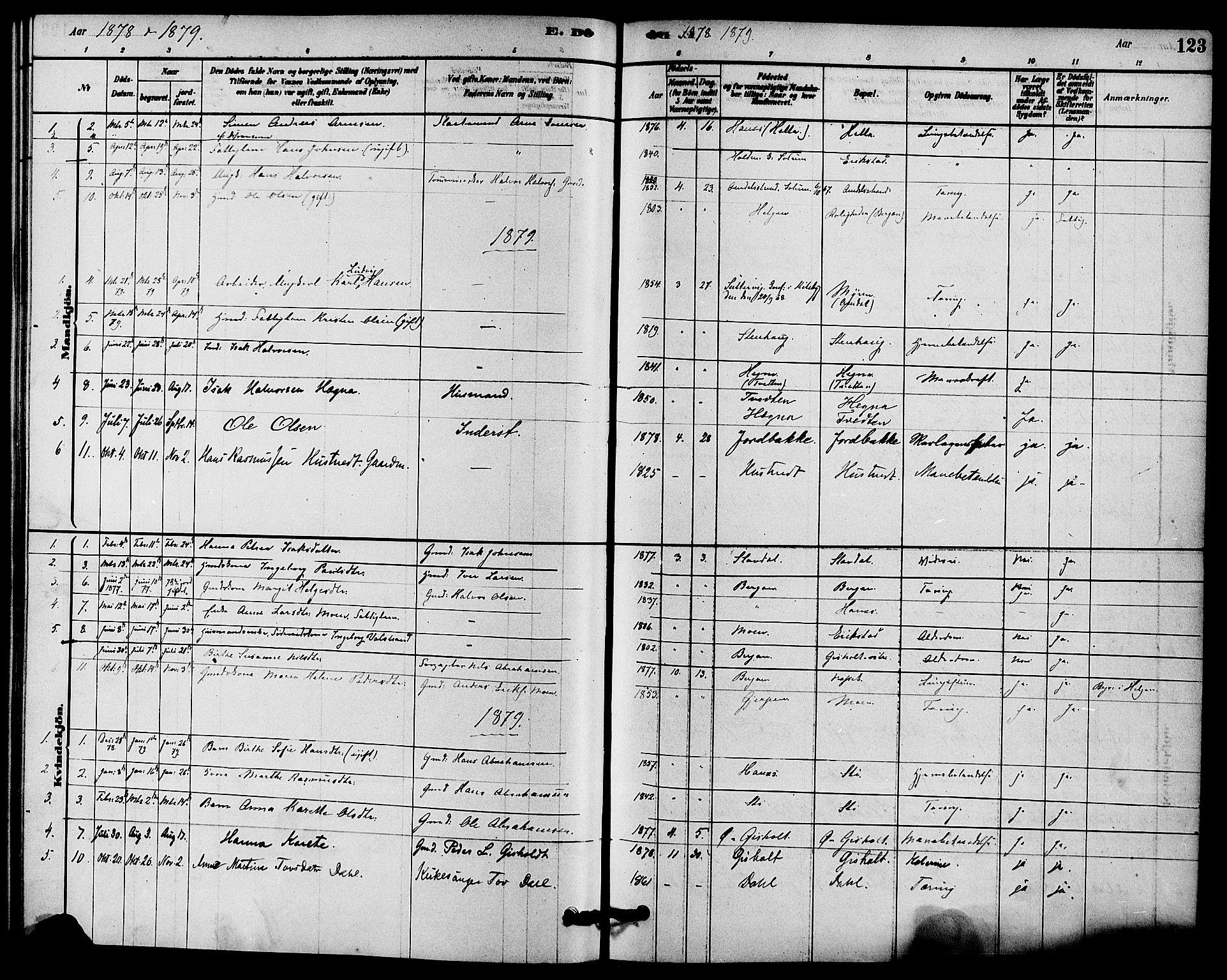 SAKO, Solum kirkebøker, F/Fb/L0001: Ministerialbok nr. II 1, 1877-1892, s. 123