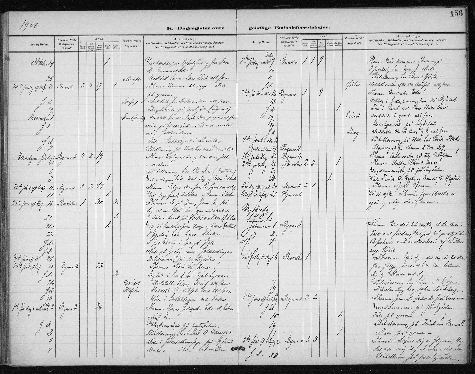 SAT, Ministerialprotokoller, klokkerbøker og fødselsregistre - Sør-Trøndelag, 612/L0380: Ministerialbok nr. 612A12, 1898-1907, s. 156