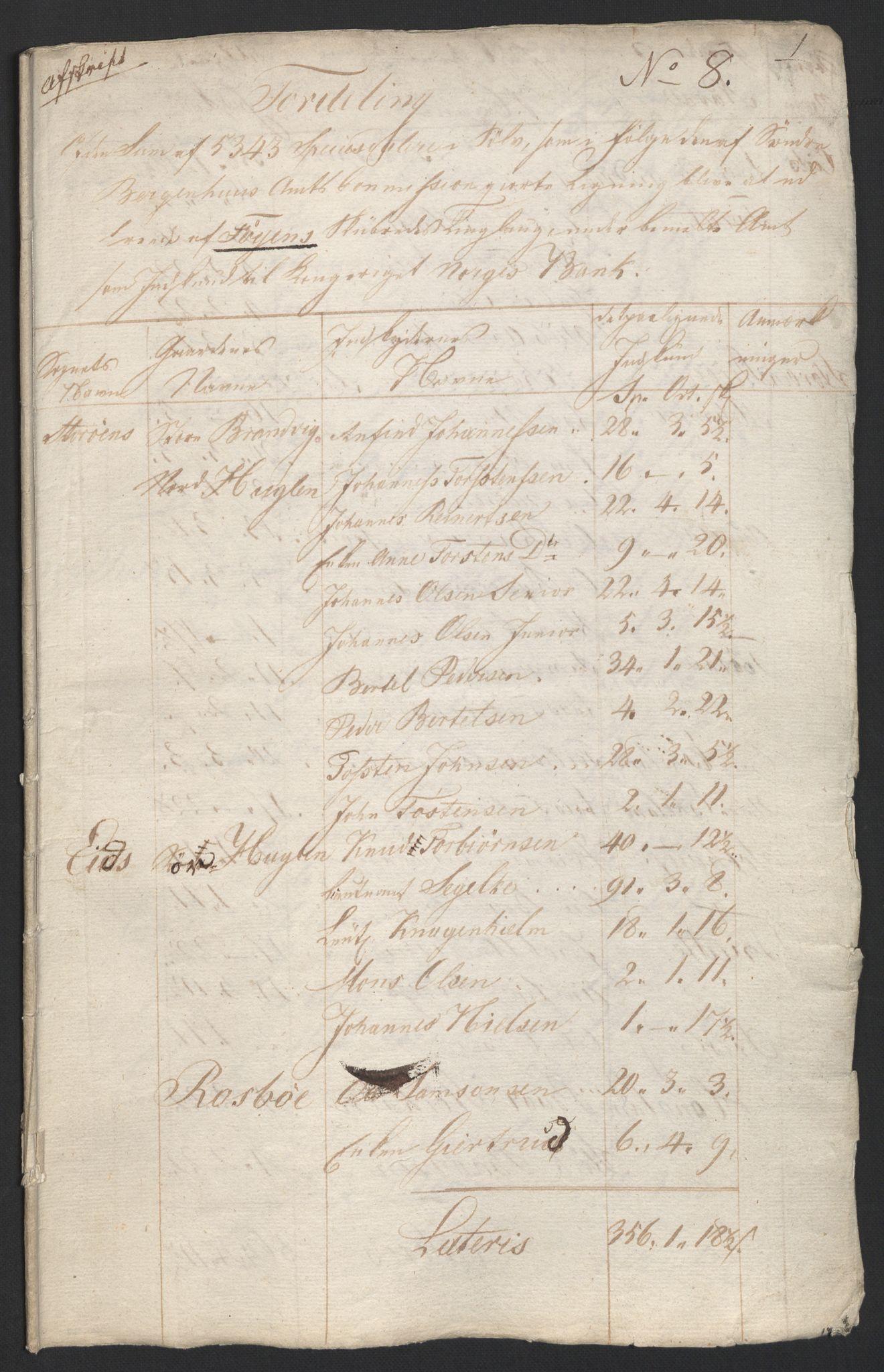NOBA, Norges Bank/Sølvskatten 1816*, 1816, s. 73