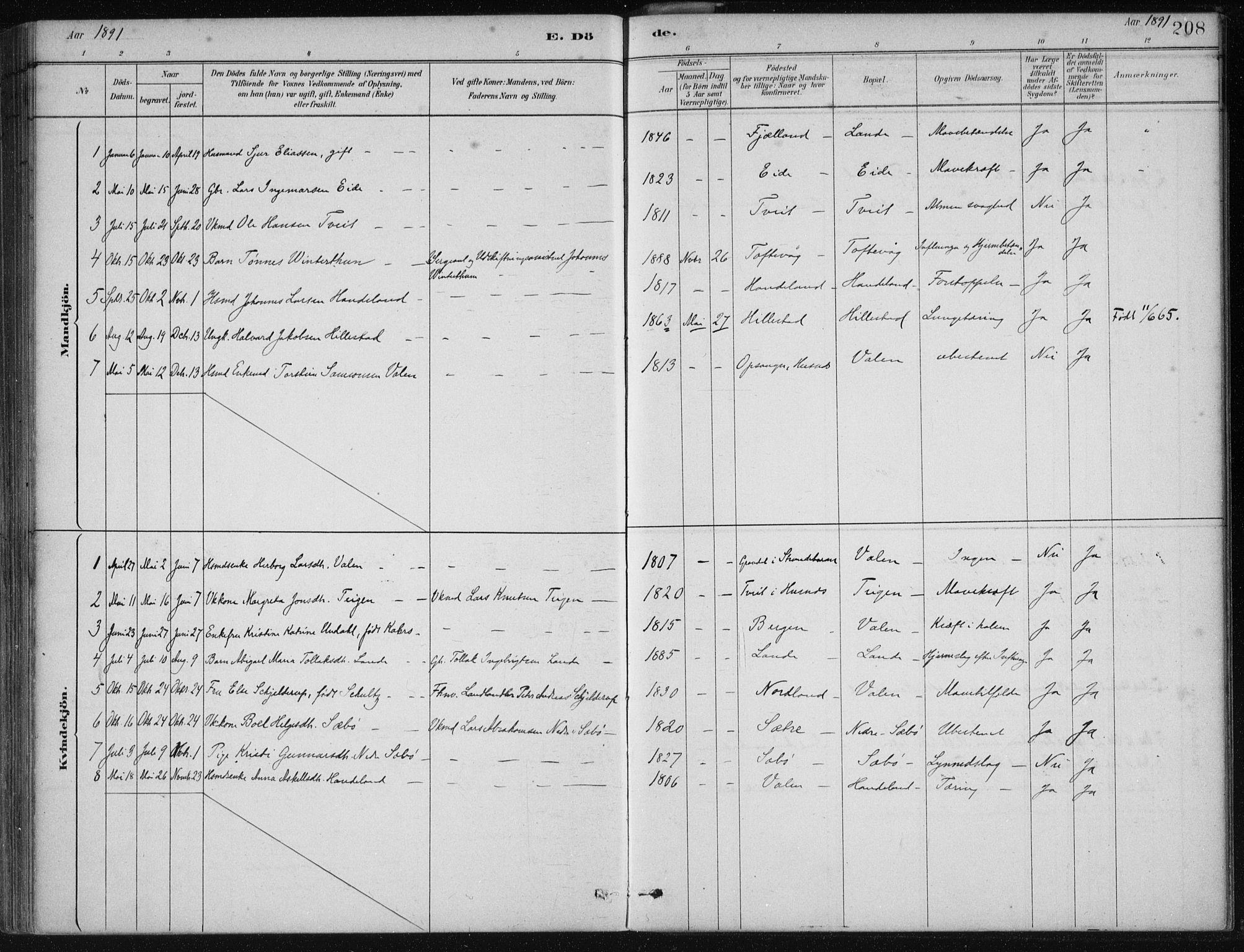 SAB, Fjelberg Sokneprestembete, H/Haa: Ministerialbok nr. C  1, 1879-1918, s. 208