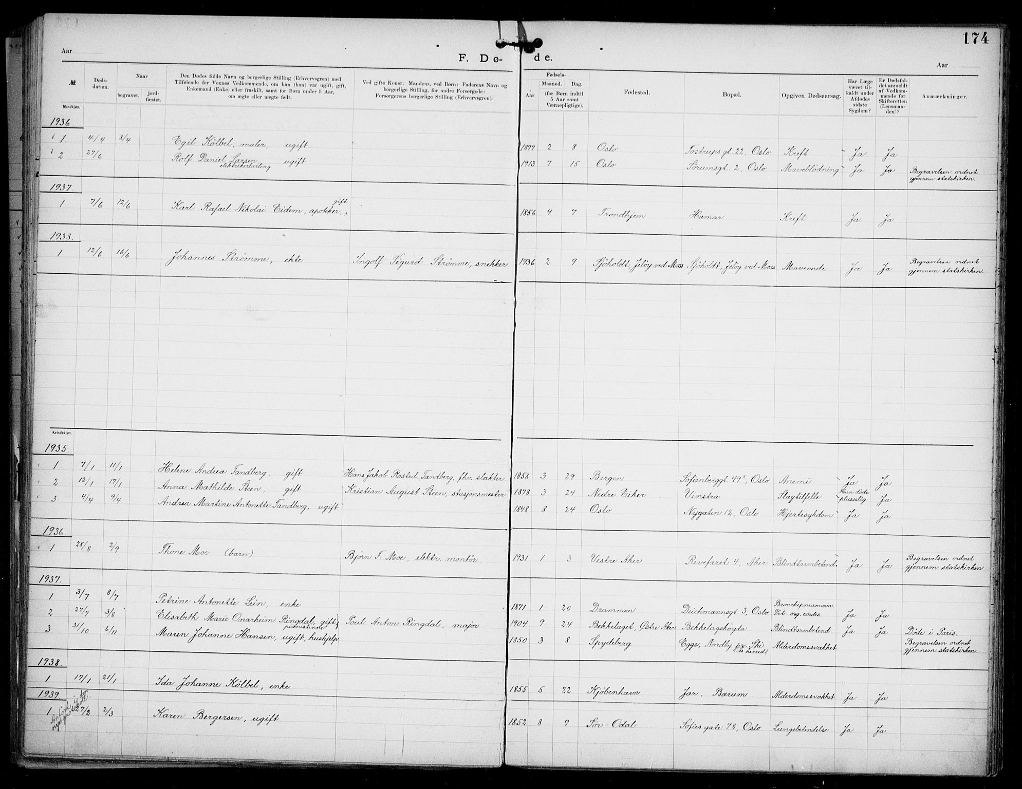 SAO, Den katolsk apostoliske menighet i Oslo , F/Fa/L0002: Dissenterprotokoll nr. 2, 1892-1937, s. 174