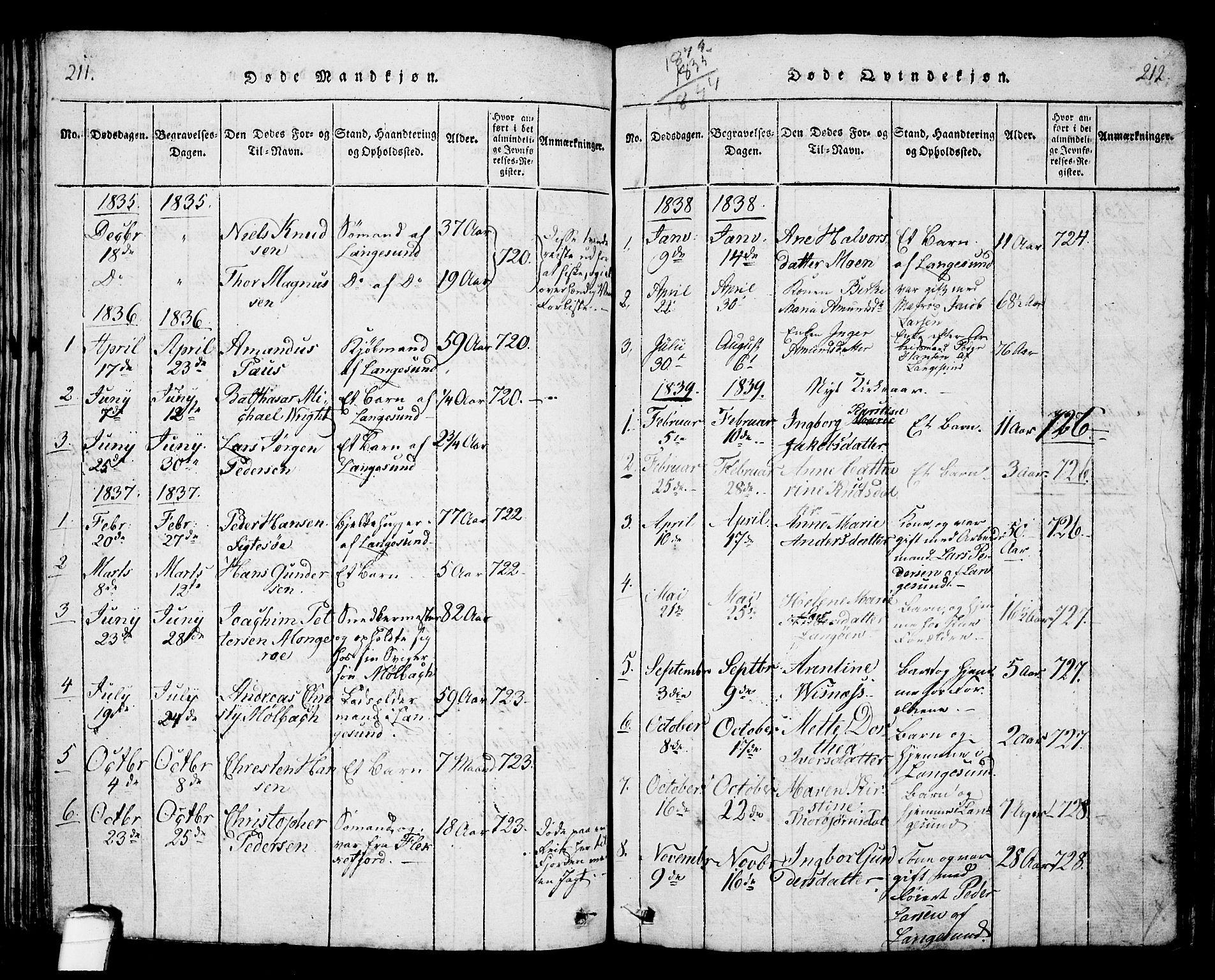 SAKO, Langesund kirkebøker, G/Ga/L0003: Klokkerbok nr. 3, 1815-1858, s. 211-212