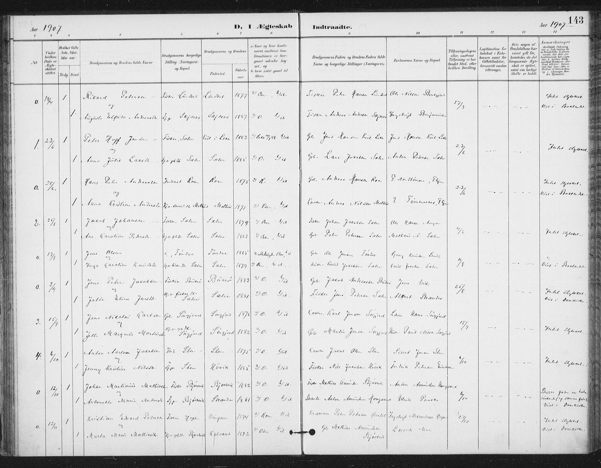 SAT, Ministerialprotokoller, klokkerbøker og fødselsregistre - Sør-Trøndelag, 658/L0723: Ministerialbok nr. 658A02, 1897-1912, s. 143