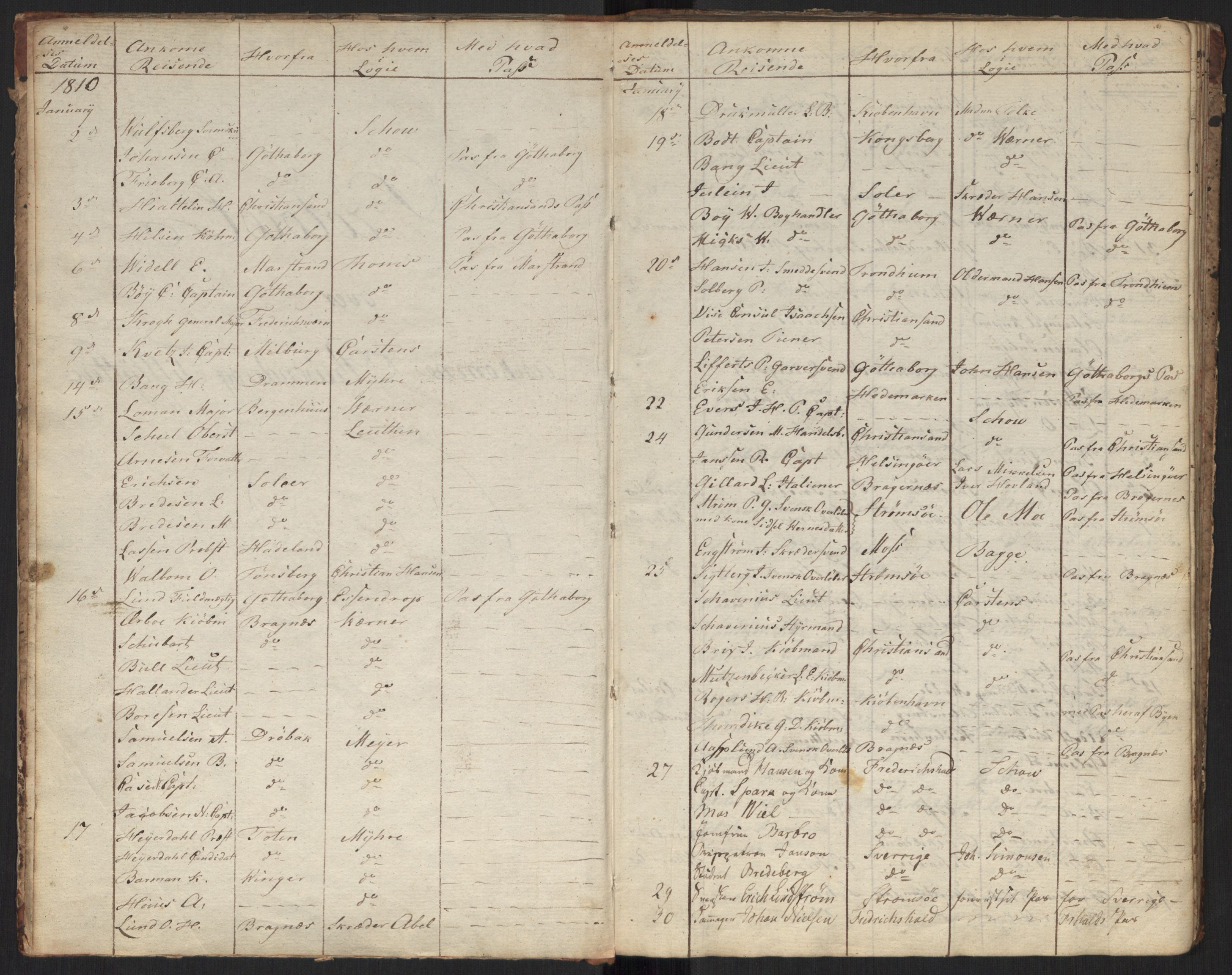 SAO, Oslo politidistrikt, E/Ee/Eei/L0002: Journal over ankomne og anmeldte reisende, 1810-1815
