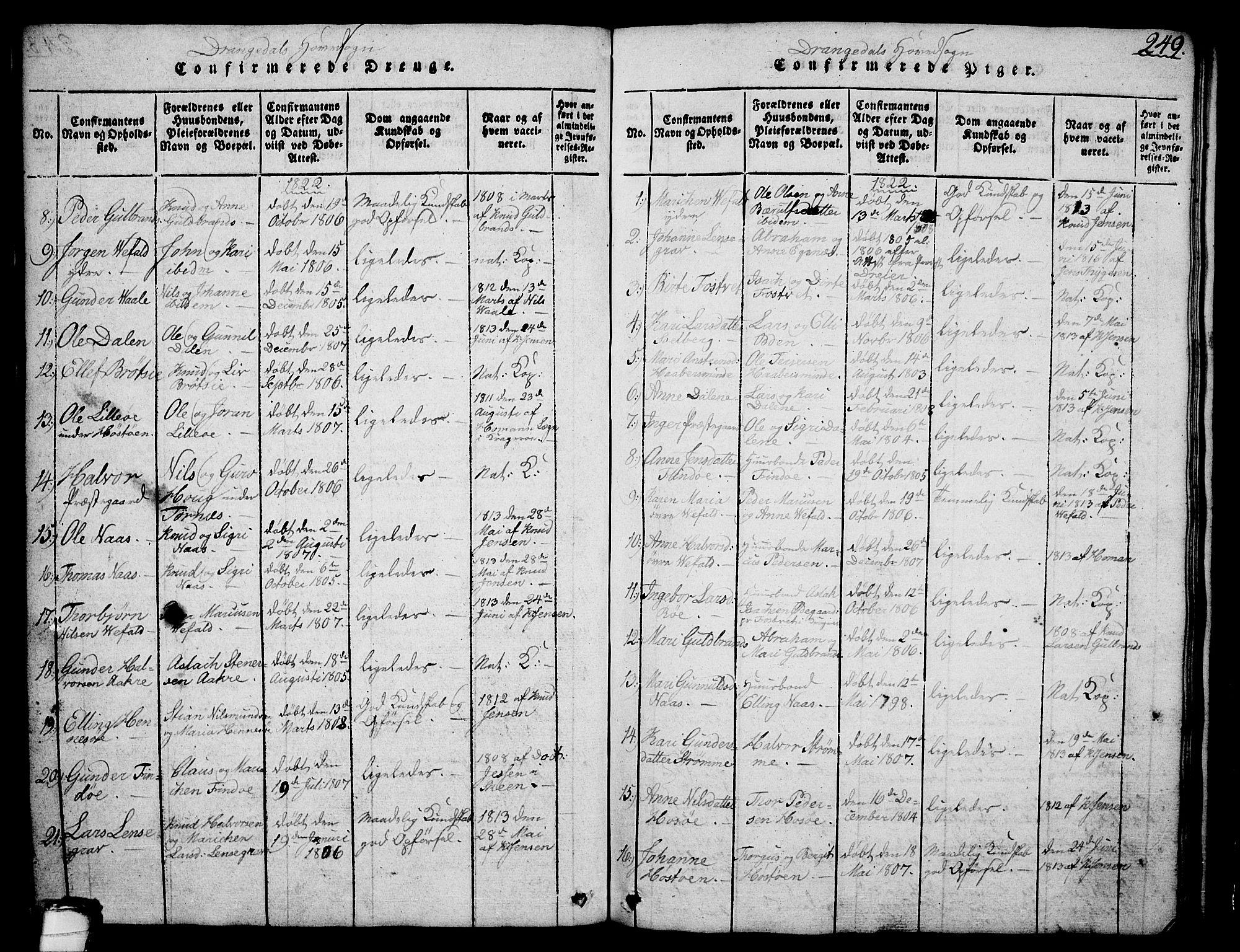 SAKO, Drangedal kirkebøker, G/Ga/L0001: Klokkerbok nr. I 1 /1, 1814-1856, s. 249