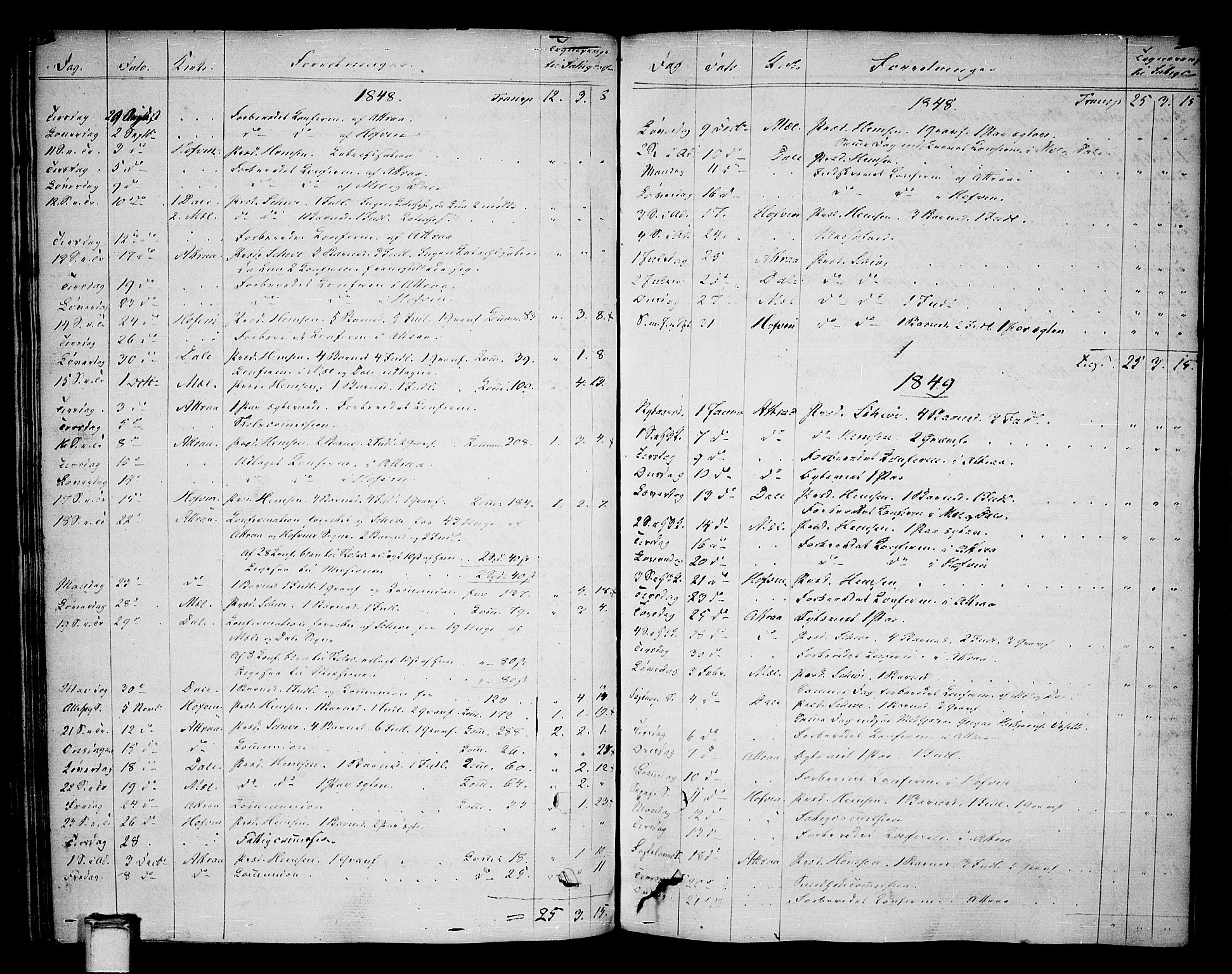 SAKO, Tinn kirkebøker, F/Fa/L0003: Ministerialbok nr. I 3, 1810-1814, s. 198-199