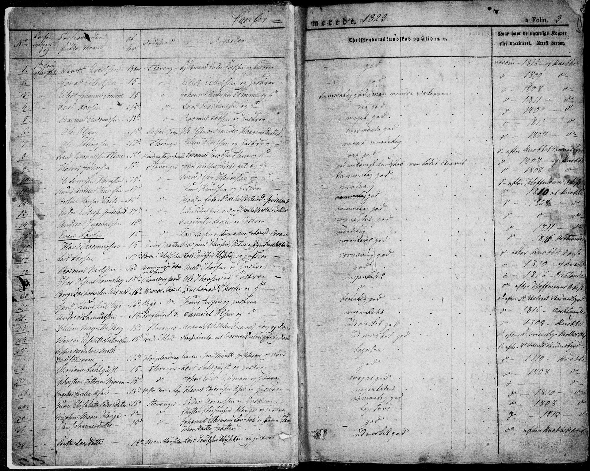 SAST, Domkirken sokneprestkontor, 30/30BA/L0013: Ministerialbok nr. A 12, 1823-1861, s. 3