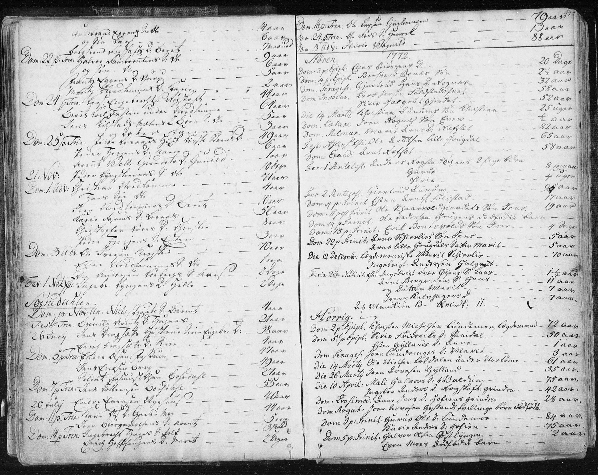 SAT, Ministerialprotokoller, klokkerbøker og fødselsregistre - Sør-Trøndelag, 687/L0991: Ministerialbok nr. 687A02, 1747-1790, s. 47