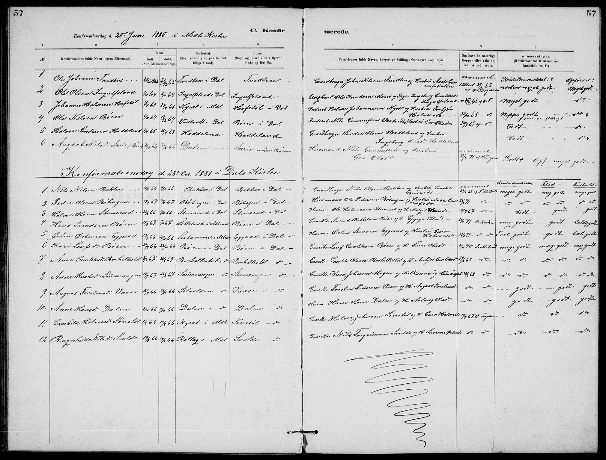 SAKO, Rjukan kirkebøker, G/Ga/L0001: Klokkerbok nr. 1, 1880-1914, s. 57