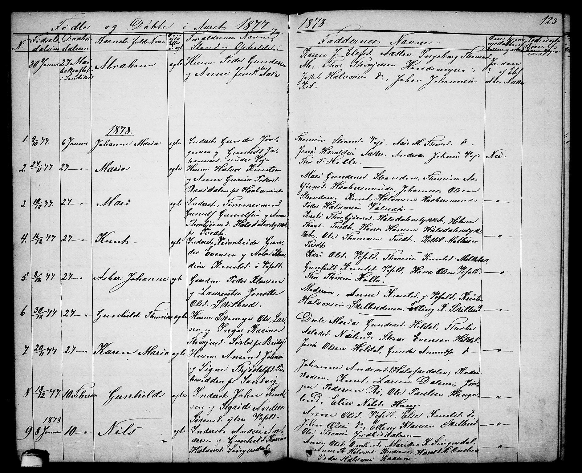 SAKO, Drangedal kirkebøker, G/Ga/L0002: Klokkerbok nr. I 2, 1856-1887, s. 123