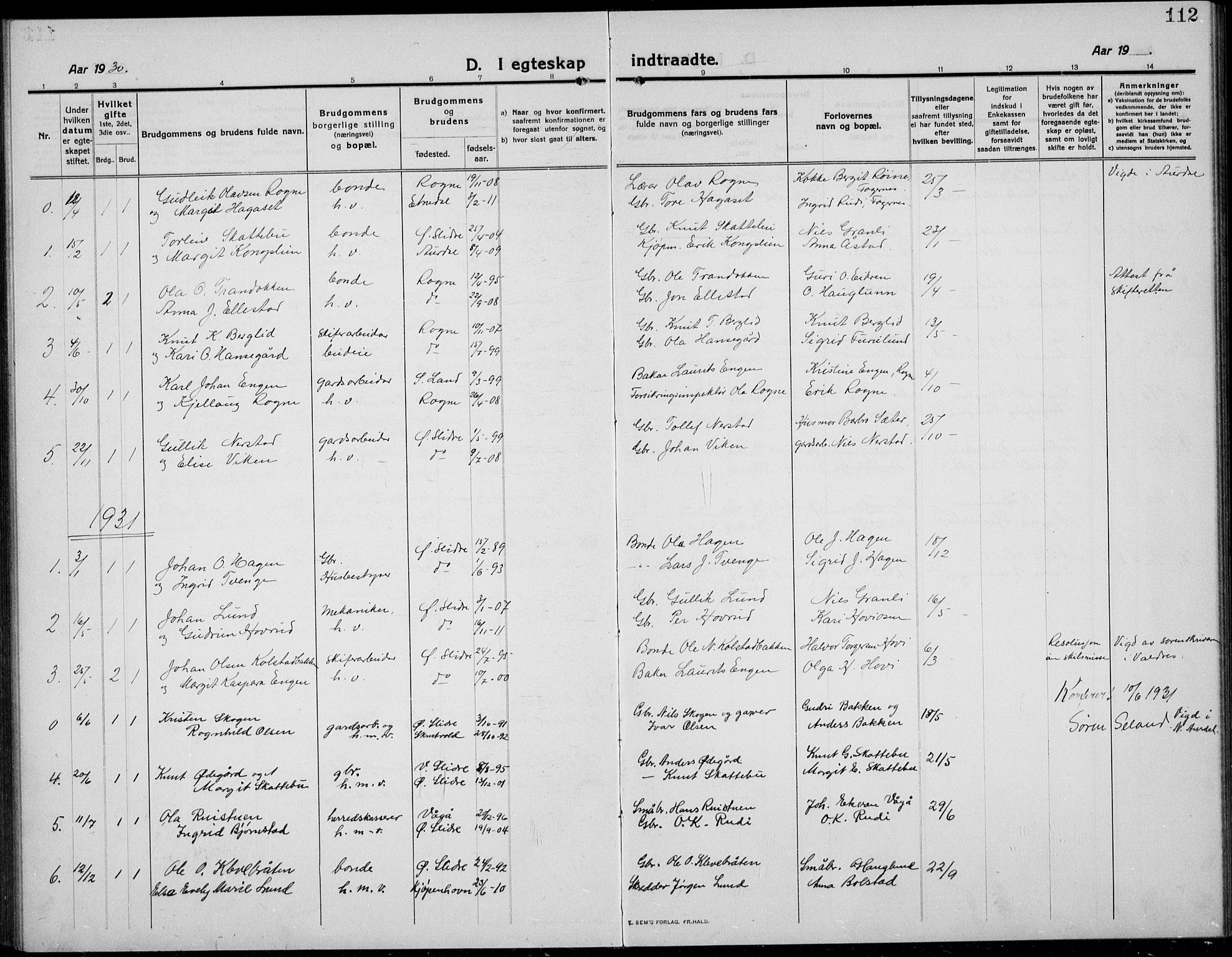 SAH, Øystre Slidre prestekontor, Klokkerbok nr. 8, 1911-1938, s. 112