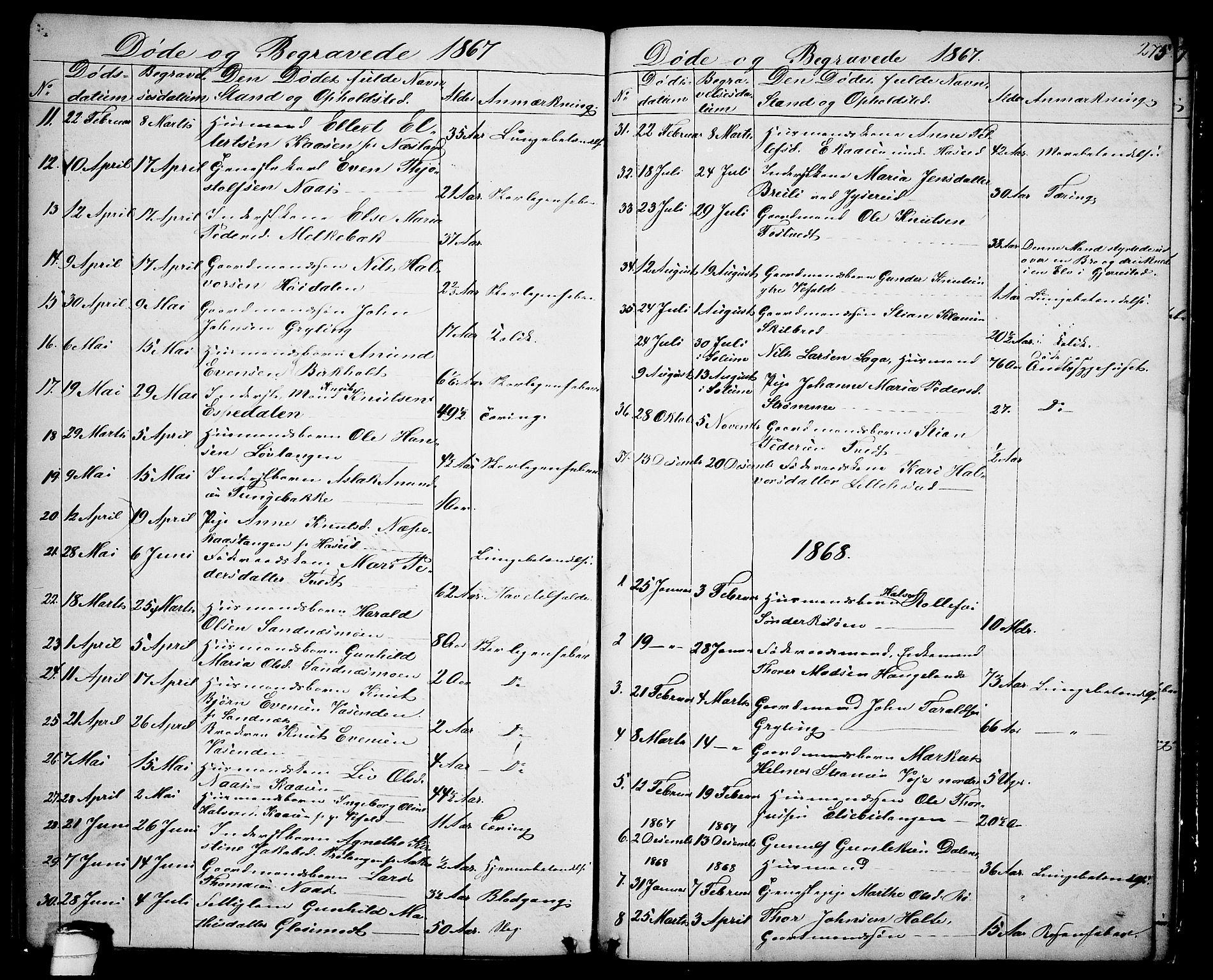 SAKO, Drangedal kirkebøker, G/Ga/L0002: Klokkerbok nr. I 2, 1856-1887, s. 275