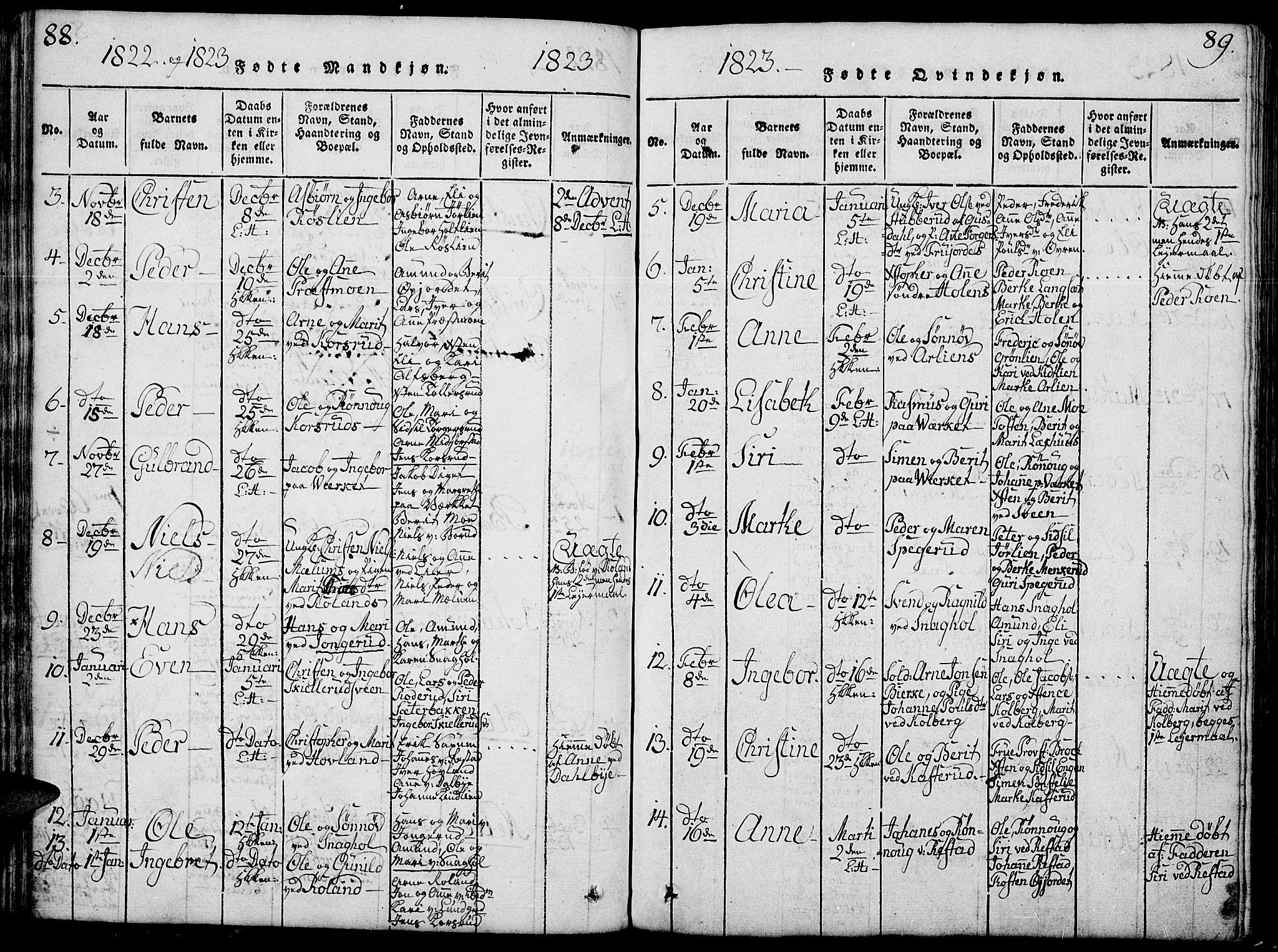 SAH, Fåberg prestekontor, Klokkerbok nr. 4, 1818-1837, s. 88-89