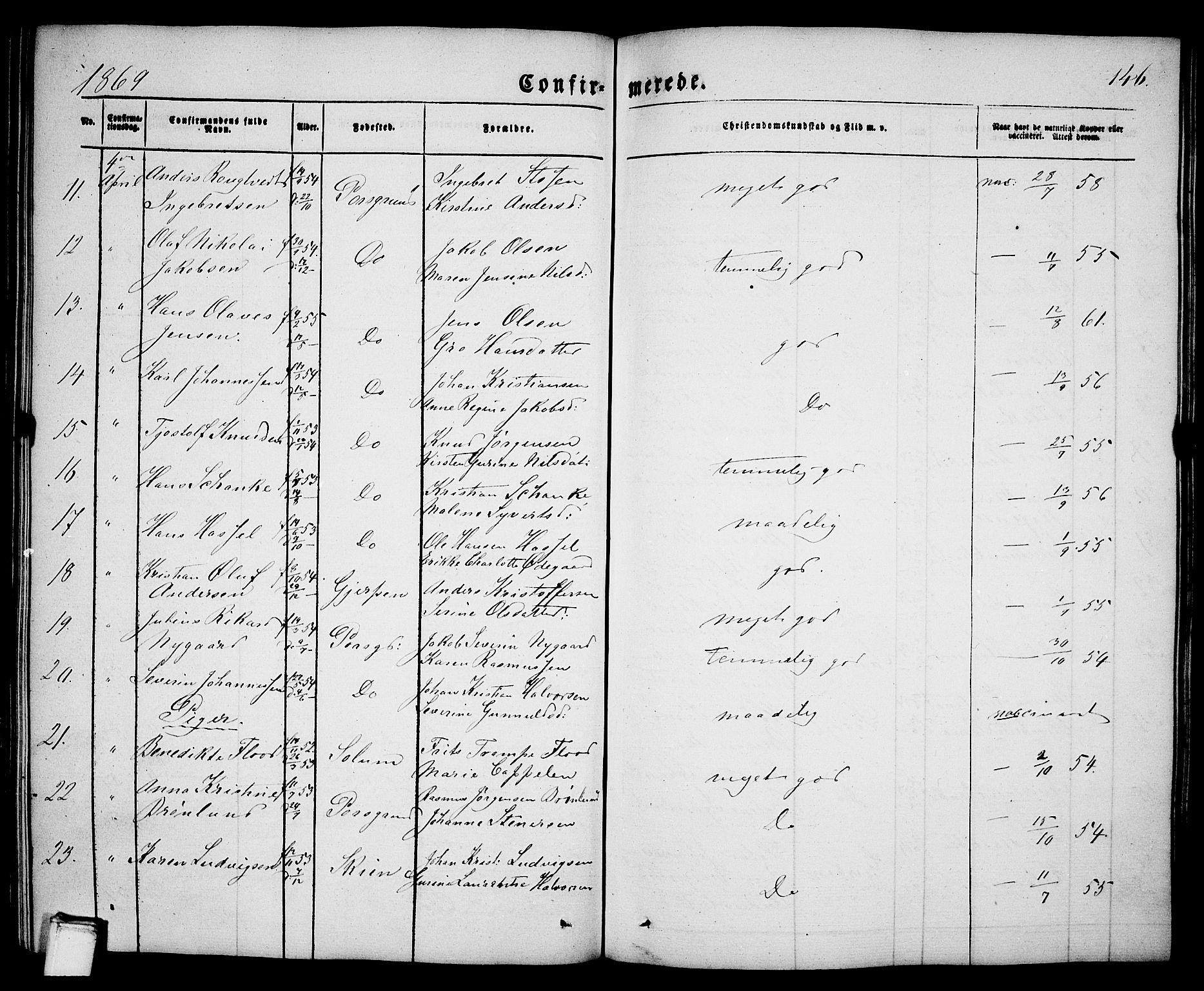SAKO, Porsgrunn kirkebøker , G/Ga/L0002: Klokkerbok nr. I 2, 1847-1877, s. 146