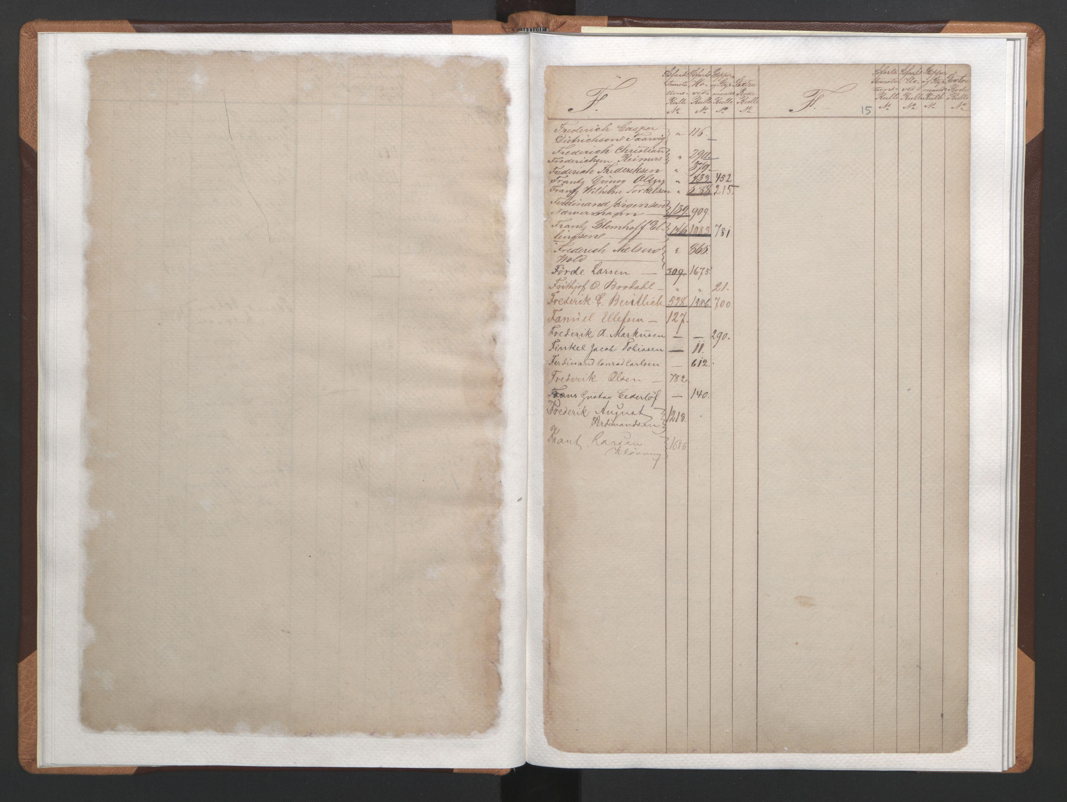 SAST, Stavanger sjømannskontor, F/Fb/Fba/L0002: Navneregister sjøfartsruller, 1860-1869, s. 16