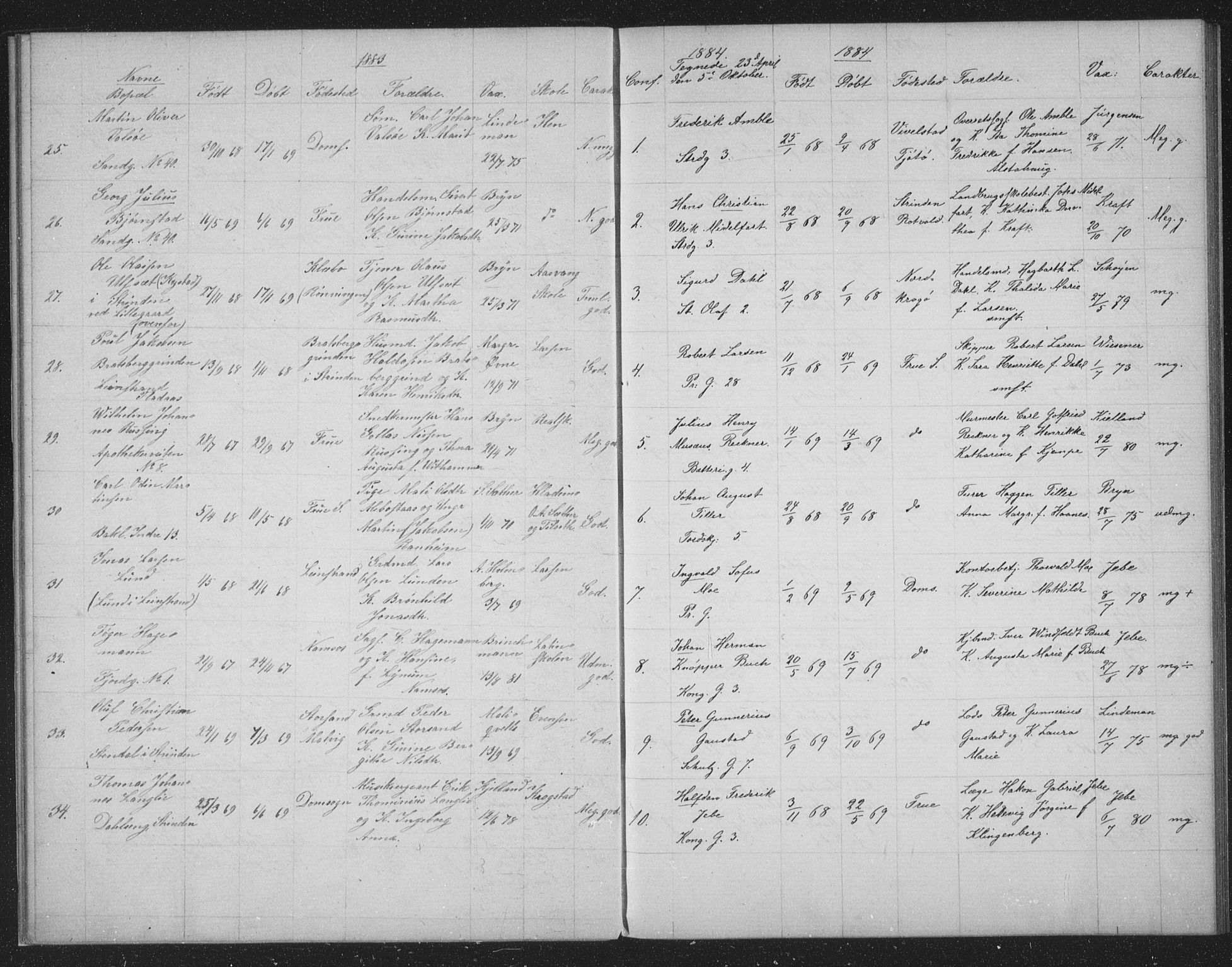 SAT, Ministerialprotokoller, klokkerbøker og fødselsregistre - Sør-Trøndelag, 602/L0128: Residerende kapellans bok nr. 602B02, 1879-1895