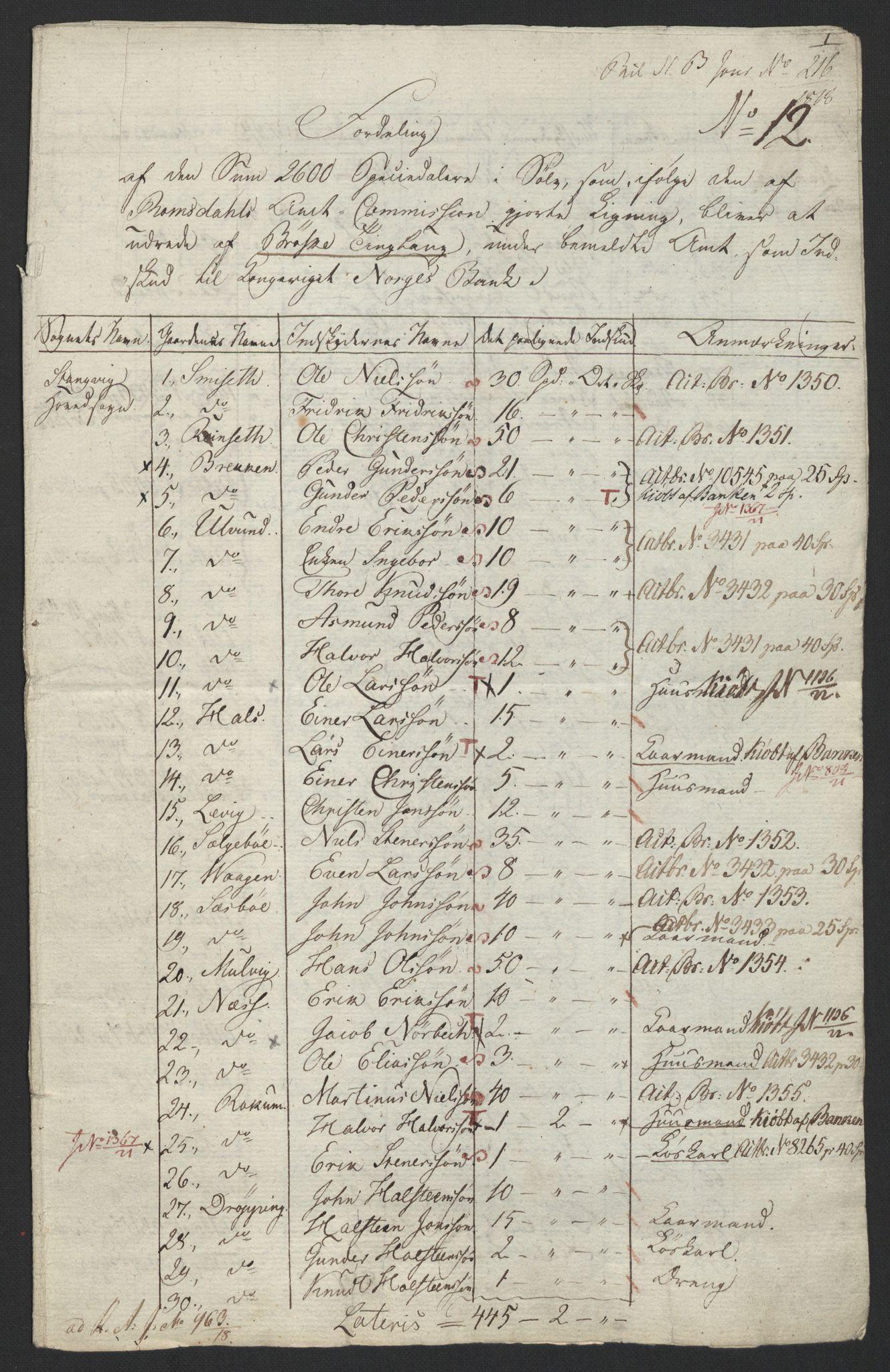 NOBA, Norges Bank/Sølvskatten 1816*, 1816-1819, s. 34