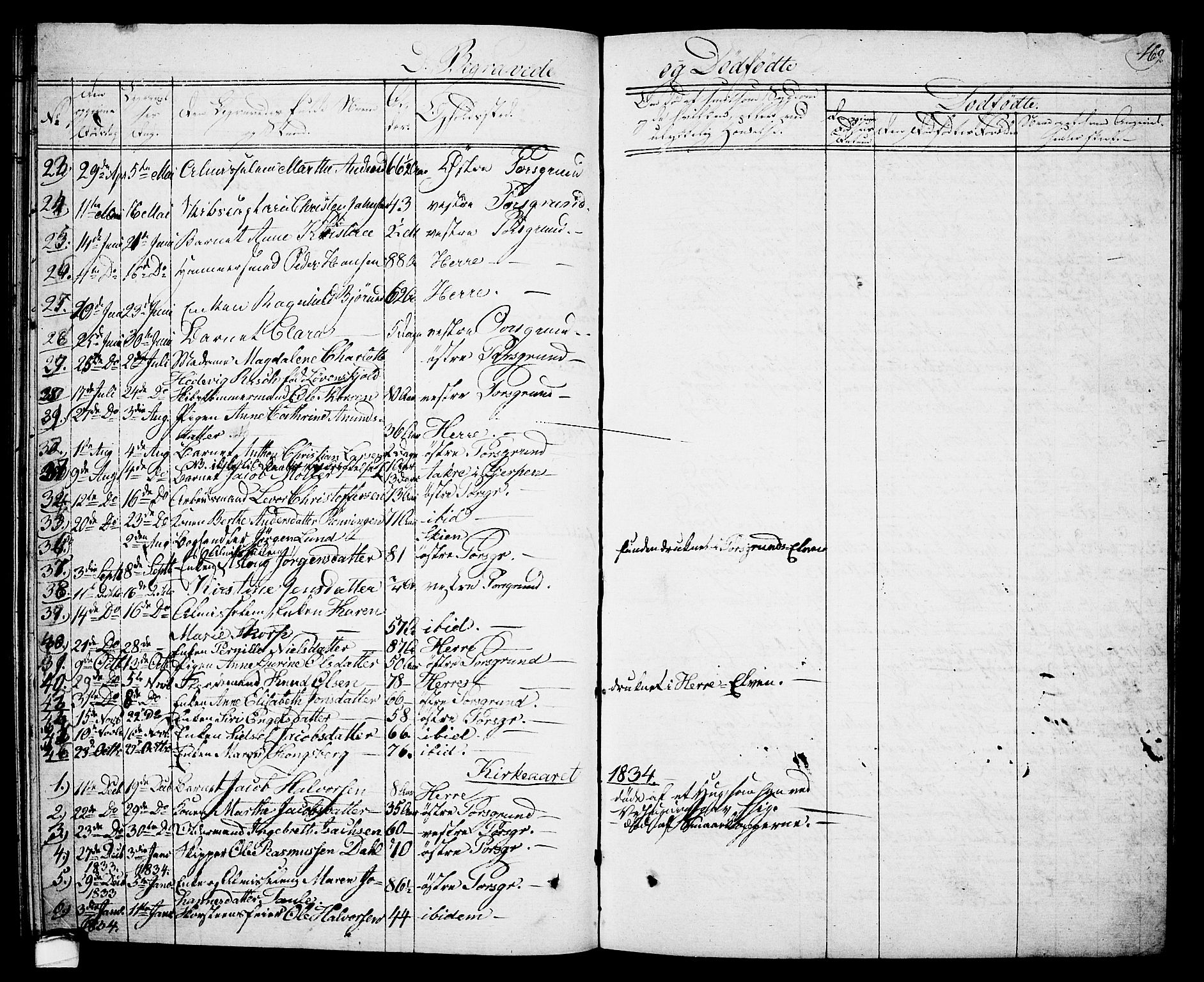 SAKO, Porsgrunn kirkebøker , G/Gb/L0002: Klokkerbok nr. II 2, 1828-1841, s. 169
