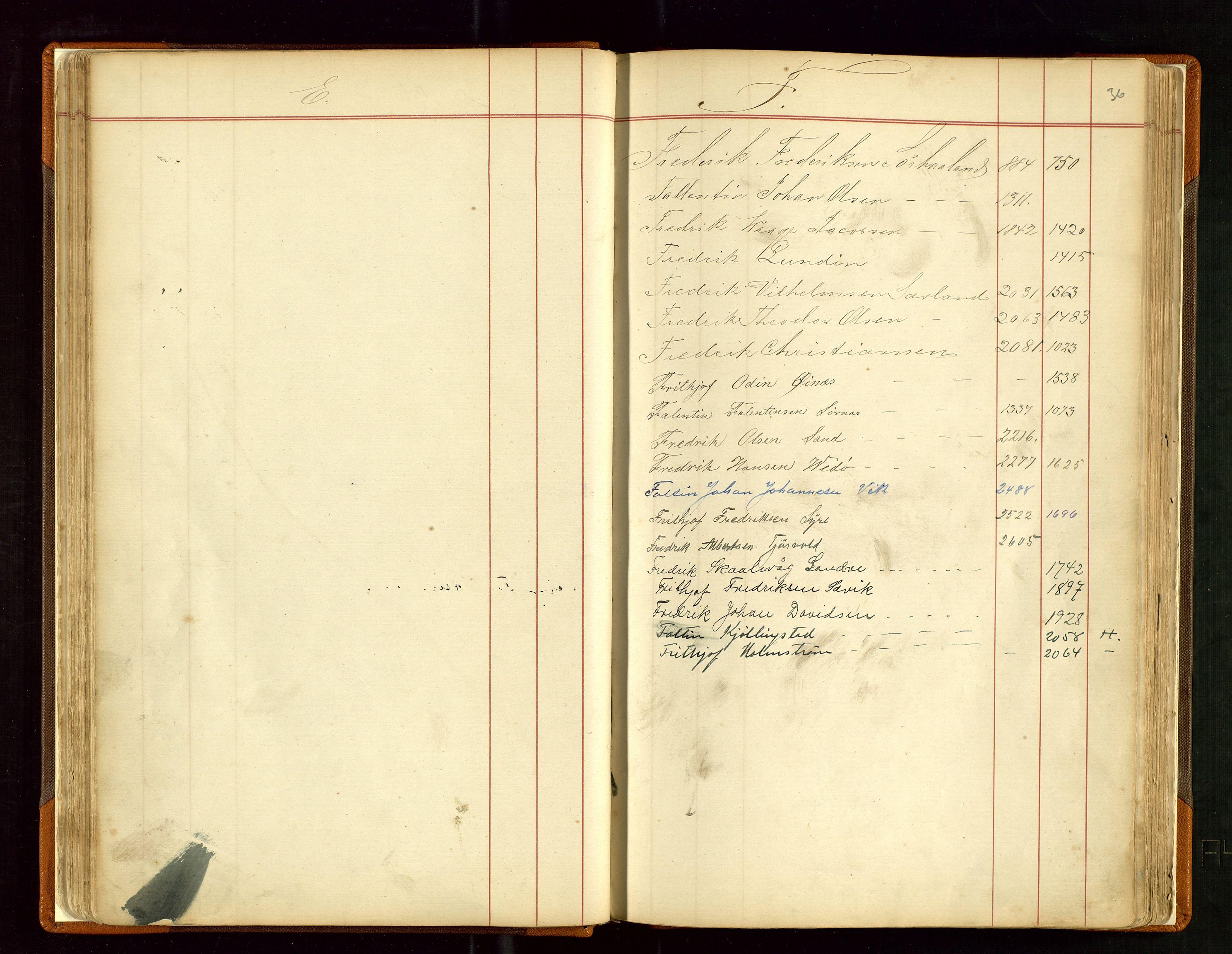 SAST, Haugesund sjømannskontor, F/Fb/Fba/L0003: Navneregister med henvisning til rullenummer (fornavn) Haugesund krets, 1860-1948, s. 36